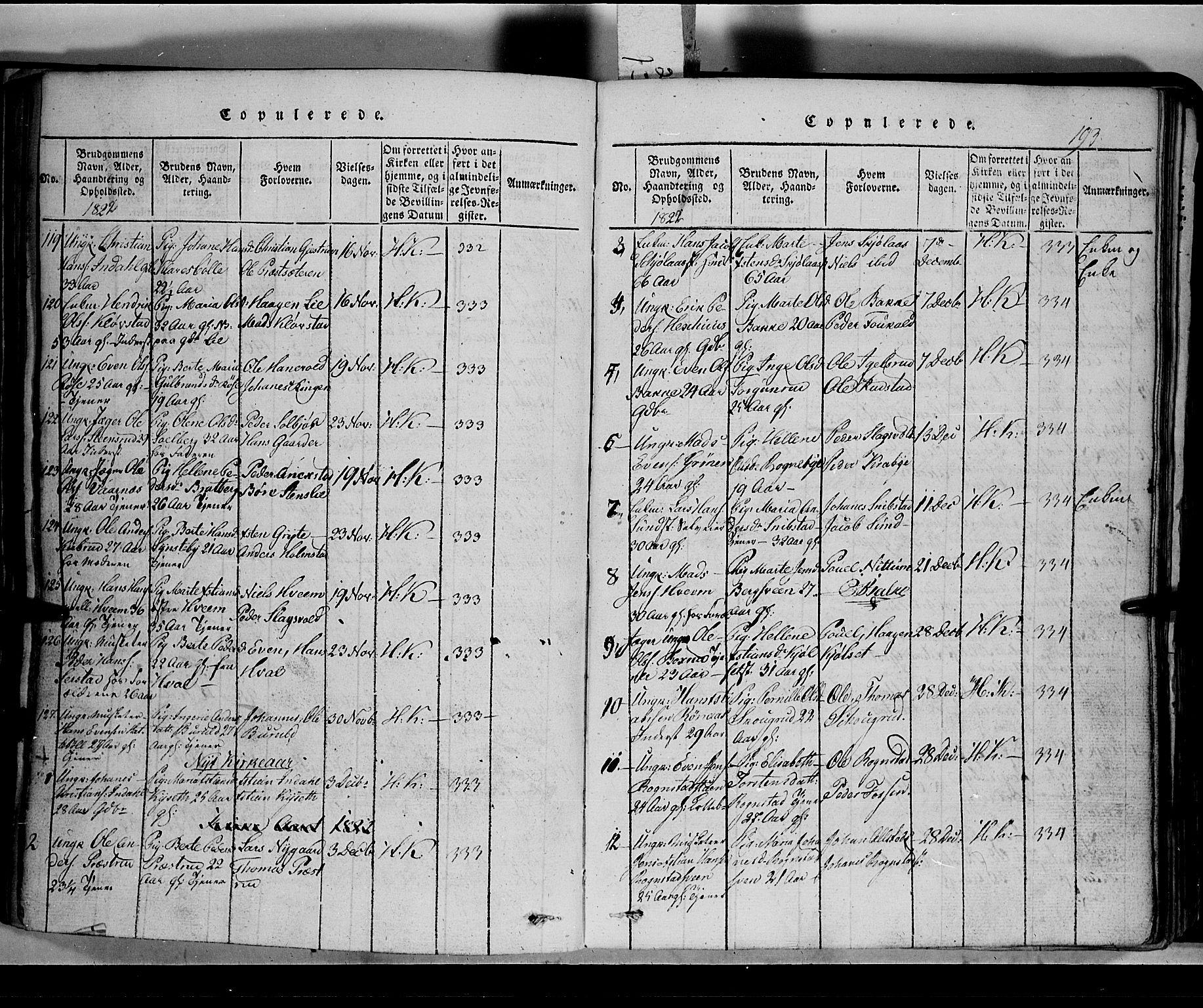 SAH, Toten prestekontor, Klokkerbok nr. 2, 1820-1827, s. 193