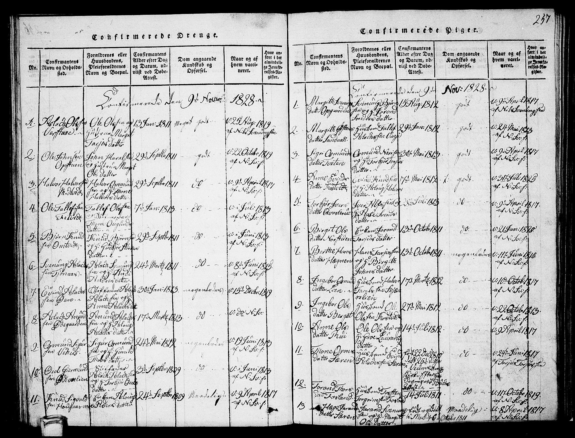 SAKO, Vinje kirkebøker, G/Ga/L0001: Klokkerbok nr. I 1, 1814-1843, s. 257