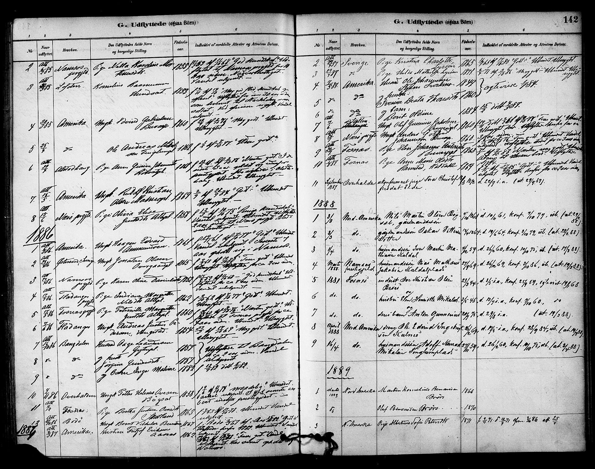 SAT, Ministerialprotokoller, klokkerbøker og fødselsregistre - Nord-Trøndelag, 742/L0408: Ministerialbok nr. 742A01, 1878-1890, s. 142