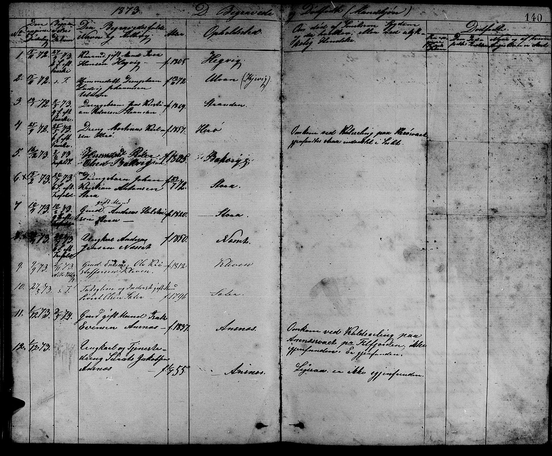 SAT, Ministerialprotokoller, klokkerbøker og fødselsregistre - Sør-Trøndelag, 637/L0561: Klokkerbok nr. 637C02, 1873-1882, s. 140