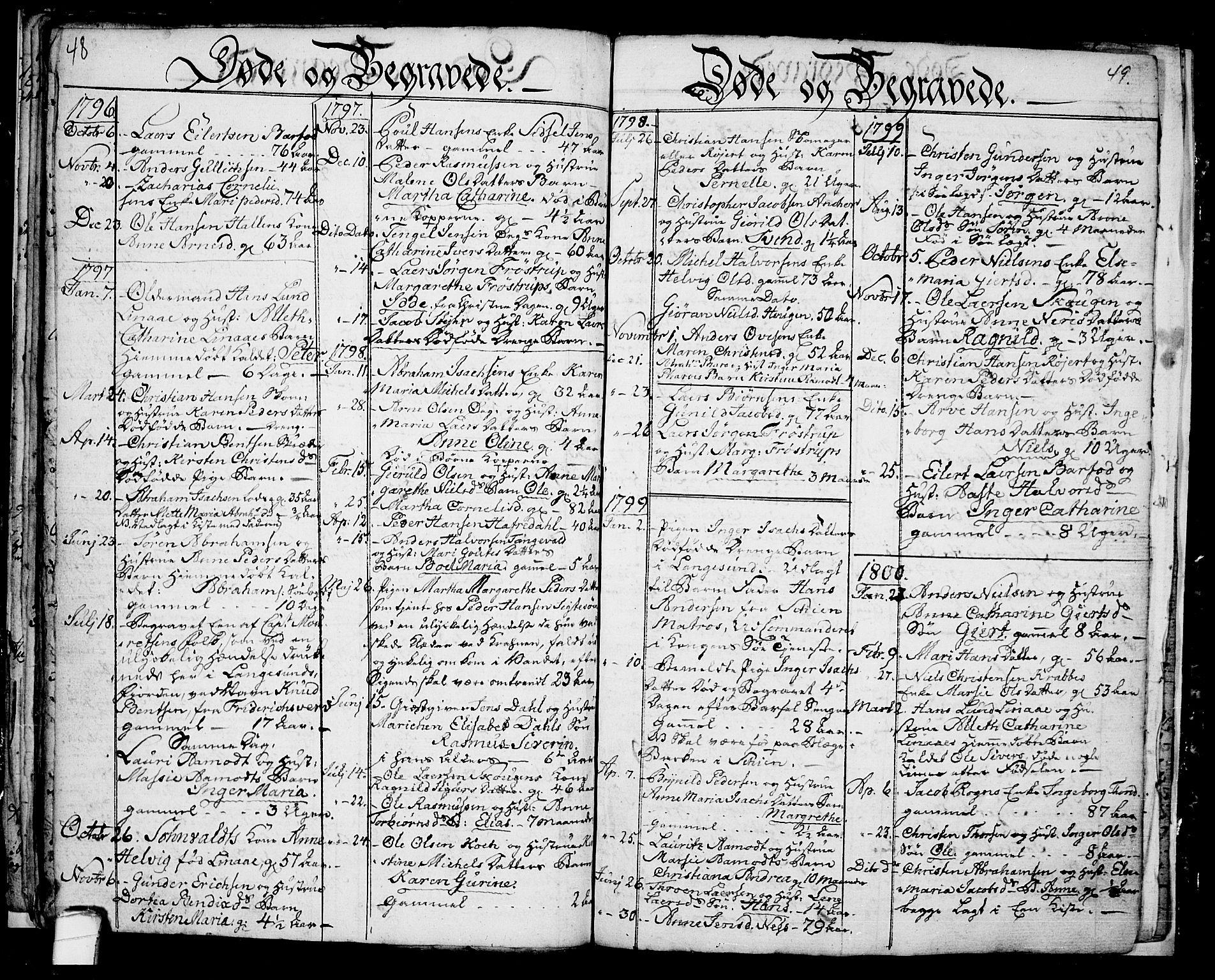 SAKO, Langesund kirkebøker, G/Ga/L0001: Klokkerbok nr. 1, 1783-1801, s. 48-49