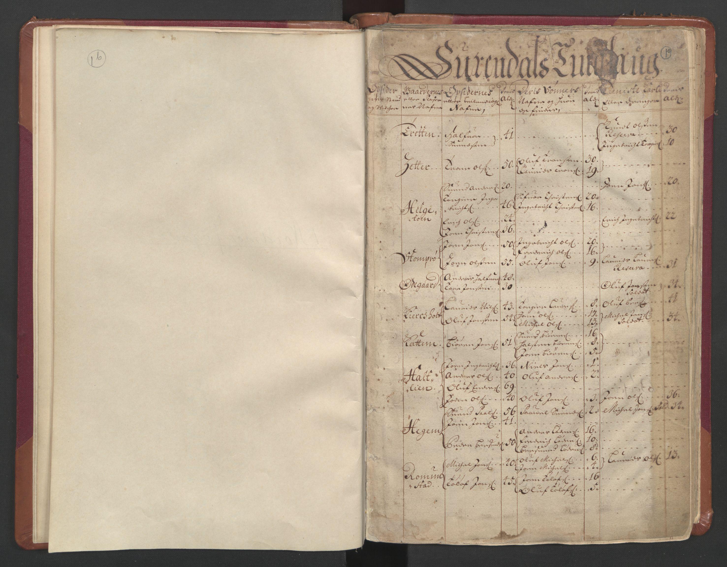 RA, Manntallet 1701, nr. 11: Nordmøre fogderi og Romsdal fogderi, 1701, s. 1b-1c
