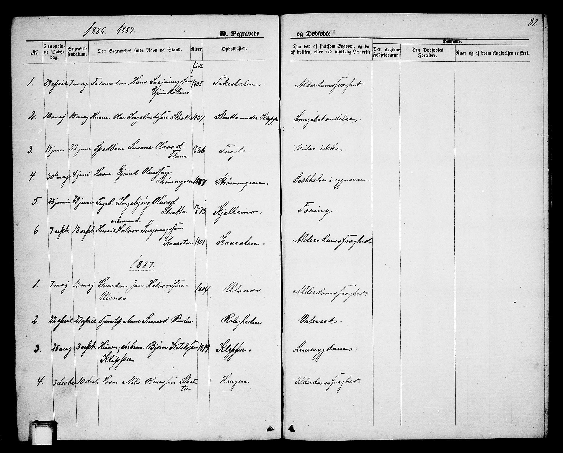 SAKO, Lunde kirkebøker, G/Gb/L0001: Klokkerbok nr. II 1, 1866-1887, s. 82