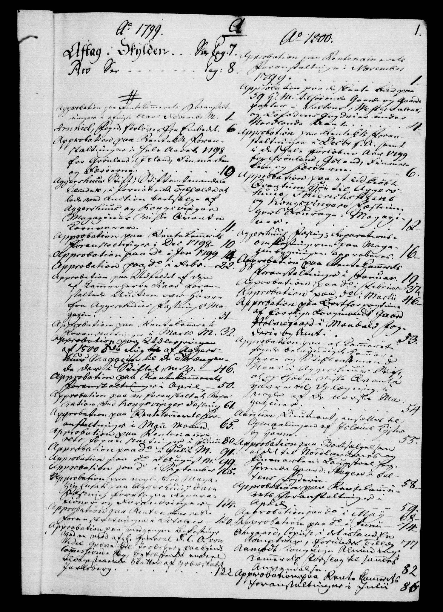 RA, Rentekammeret, Kammerkanselliet, G/Gf/Gfb/L0015: Register til norske relasjons- og resolusjonsprotokoller (merket RK 52.110), 1799-1800, s. 1