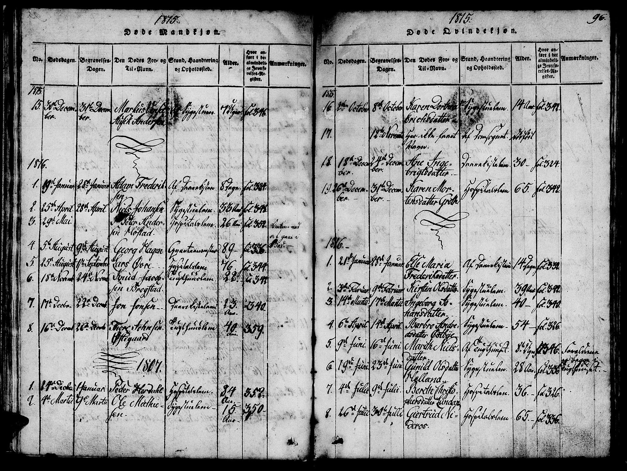 SAT, Ministerialprotokoller, klokkerbøker og fødselsregistre - Sør-Trøndelag, 623/L0478: Klokkerbok nr. 623C01, 1815-1873, s. 96