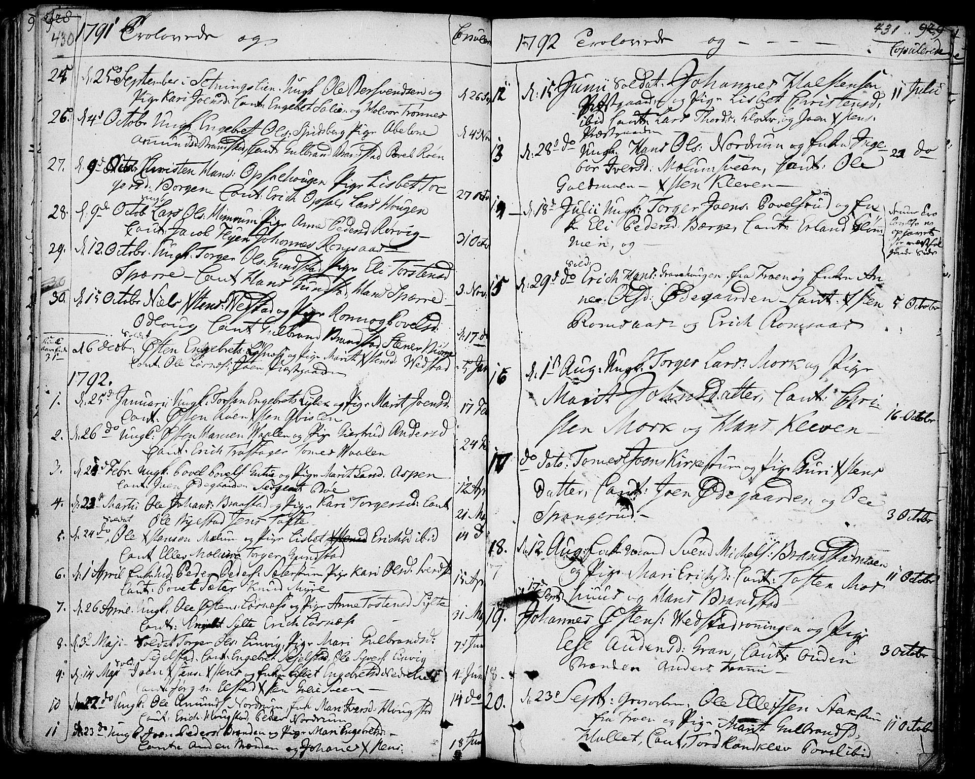 SAH, Ringebu prestekontor, Ministerialbok nr. 3, 1781-1820, s. 430-431