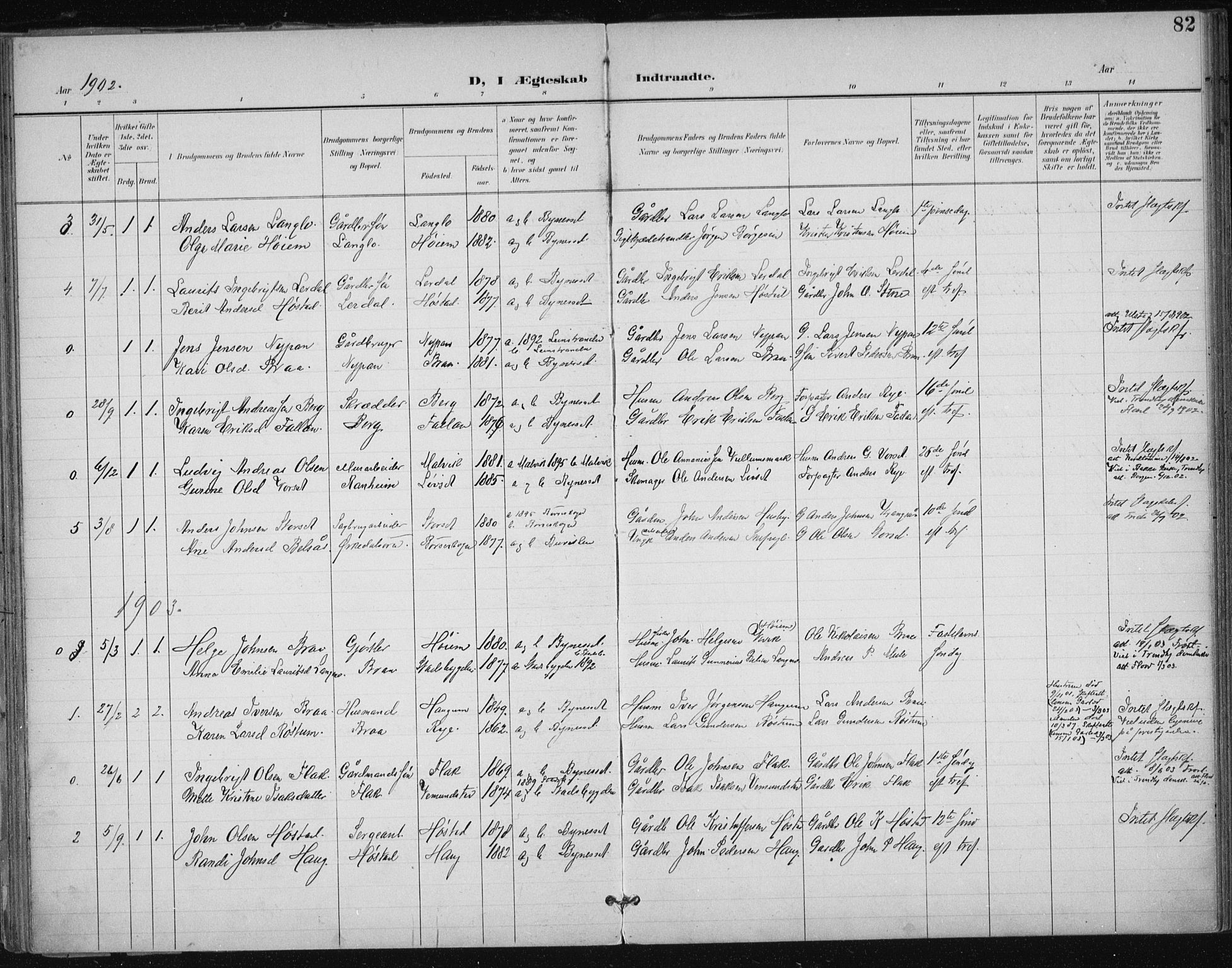 SAT, Ministerialprotokoller, klokkerbøker og fødselsregistre - Sør-Trøndelag, 612/L0380: Ministerialbok nr. 612A12, 1898-1907, s. 82