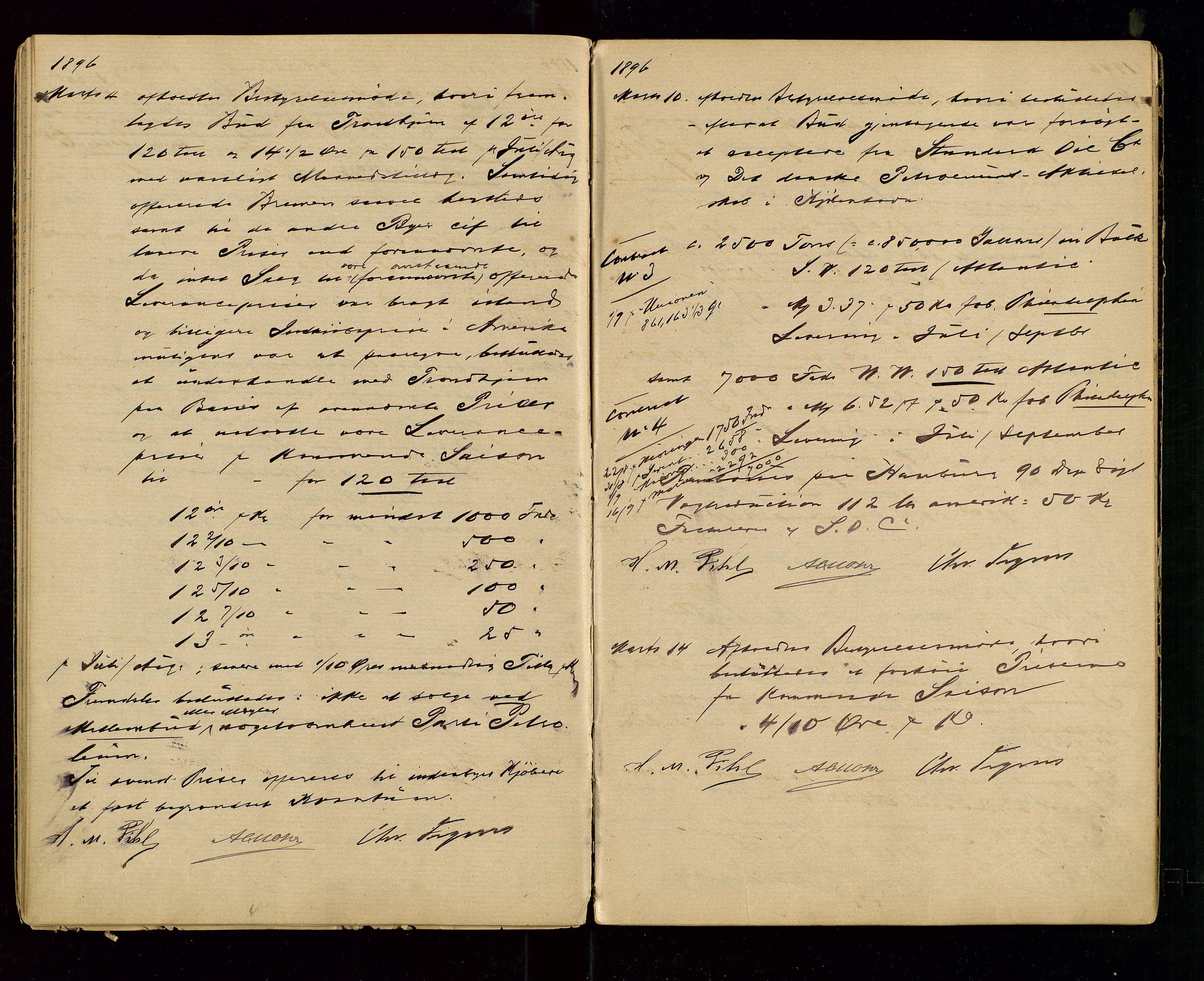 SAST, PA 1533 - A/S Vestlandske Petroleumscompani, A/Aa/L0001: Generalforsamlinger og styreprotokoller, 1890-1907, s. 25