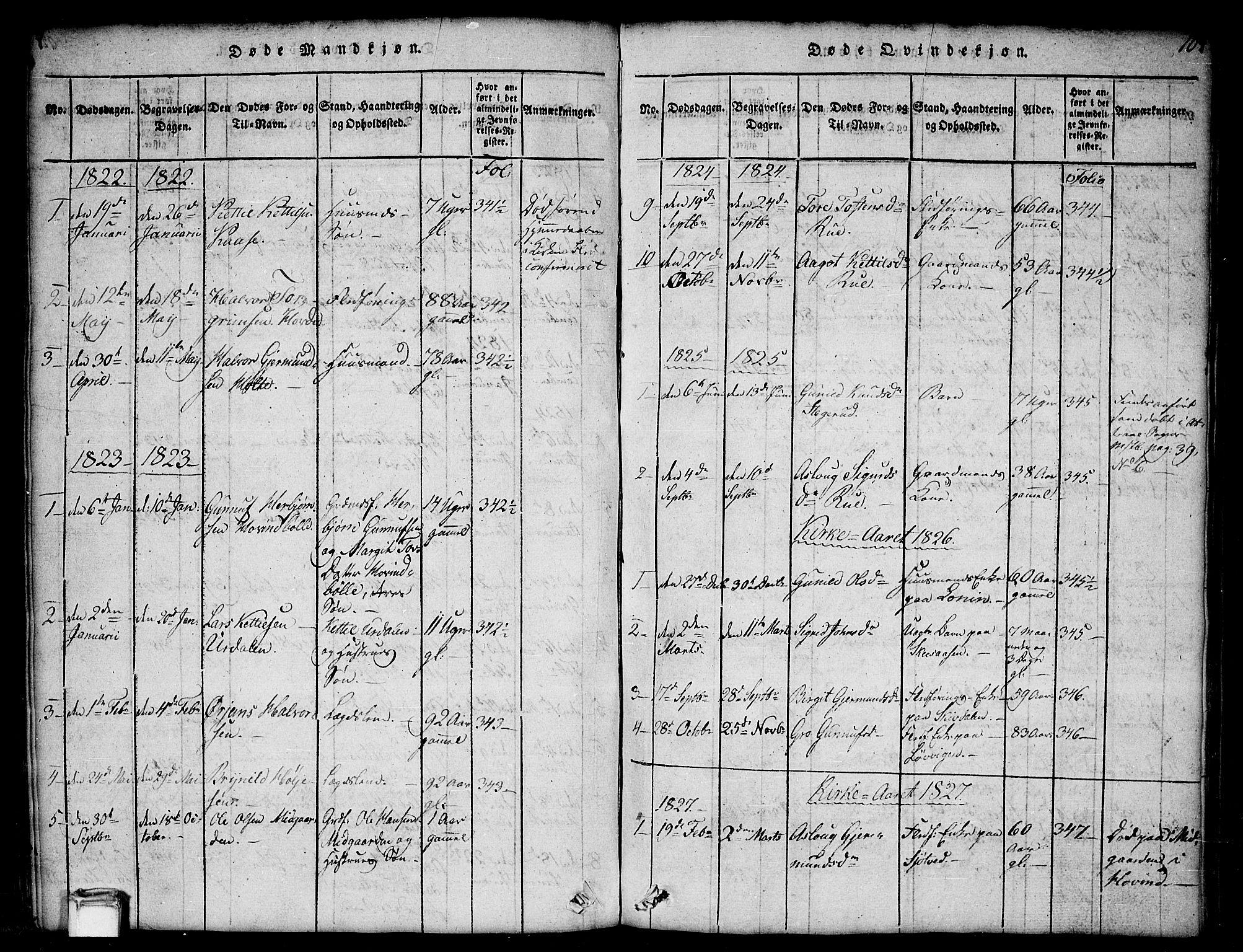 SAKO, Gransherad kirkebøker, G/Gb/L0001: Klokkerbok nr. II 1, 1815-1860, s. 103