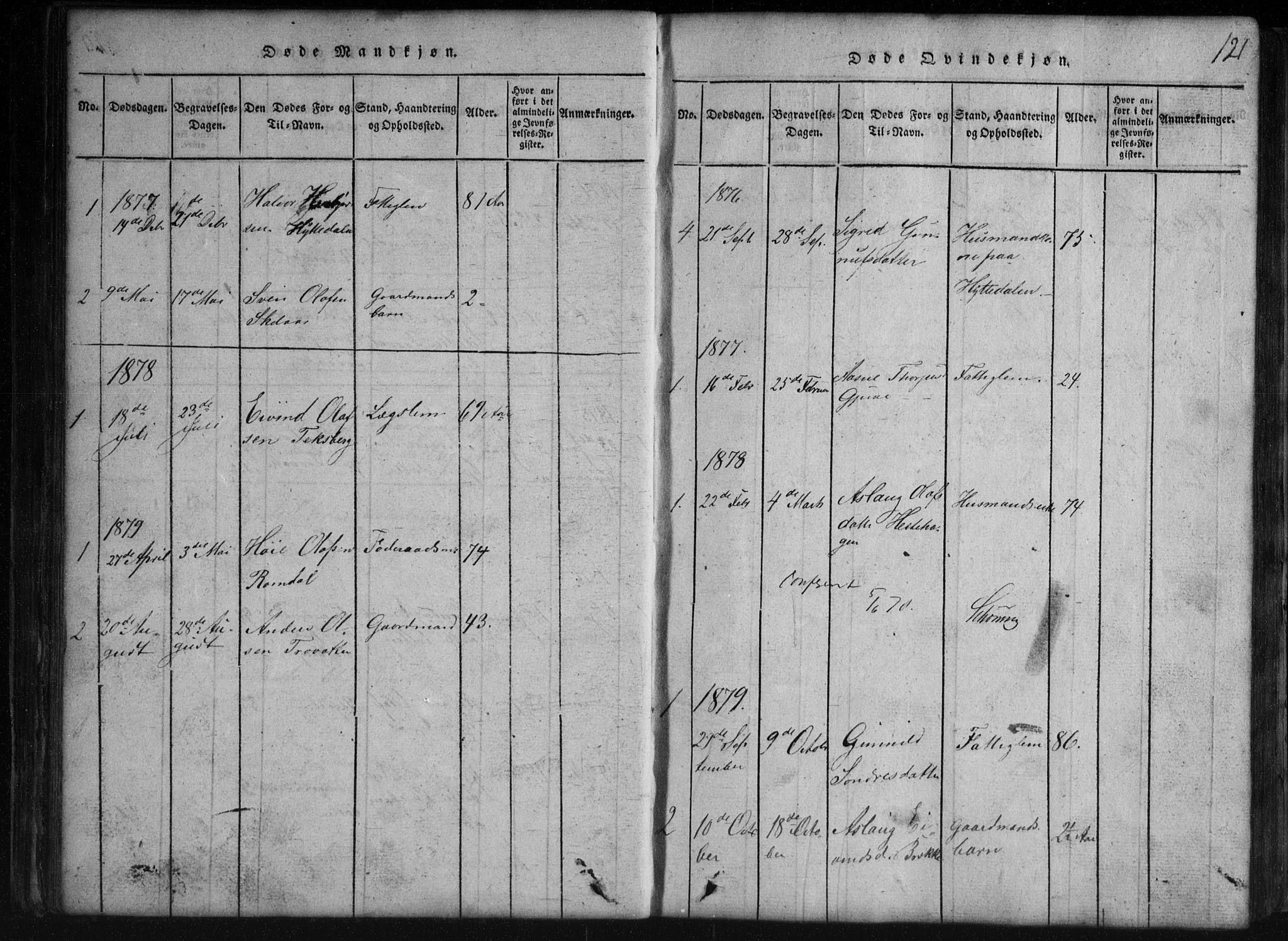 SAKO, Rauland kirkebøker, G/Gb/L0001: Klokkerbok nr. II 1, 1815-1886, s. 121
