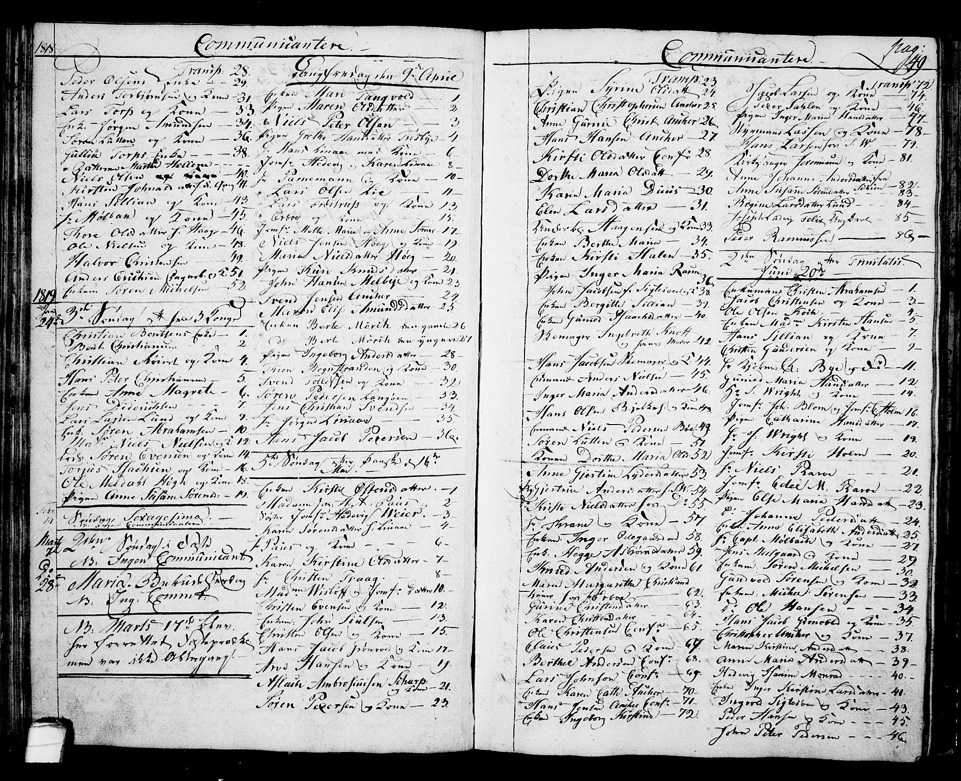 SAKO, Langesund kirkebøker, G/Ga/L0002: Klokkerbok nr. 2, 1801-1815, s. 49