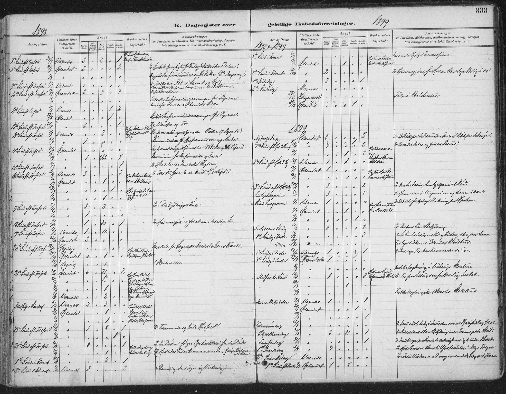SAT, Ministerialprotokoller, klokkerbøker og fødselsregistre - Sør-Trøndelag, 659/L0743: Ministerialbok nr. 659A13, 1893-1910, s. 333
