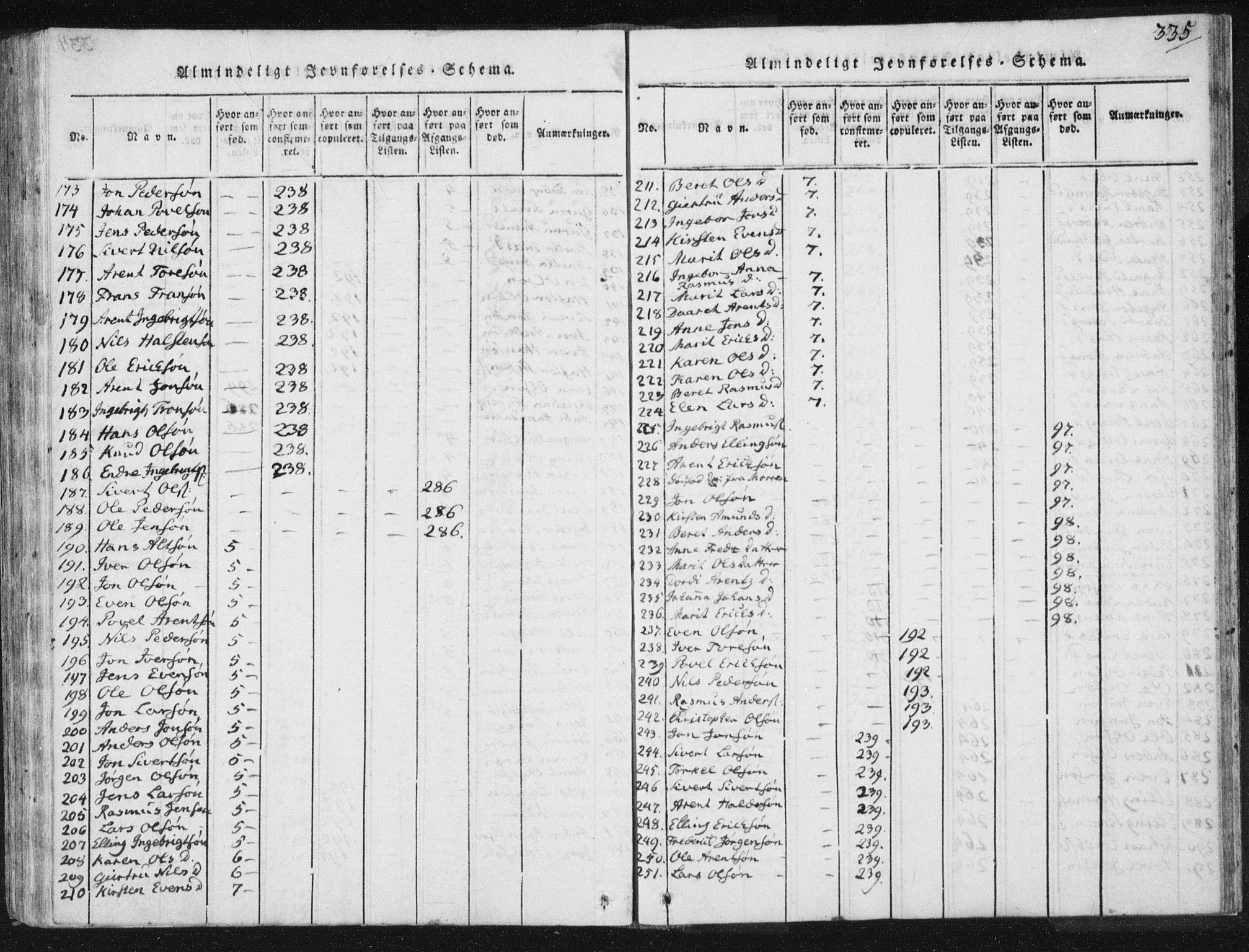 SAT, Ministerialprotokoller, klokkerbøker og fødselsregistre - Sør-Trøndelag, 665/L0770: Ministerialbok nr. 665A05, 1817-1829, s. 335
