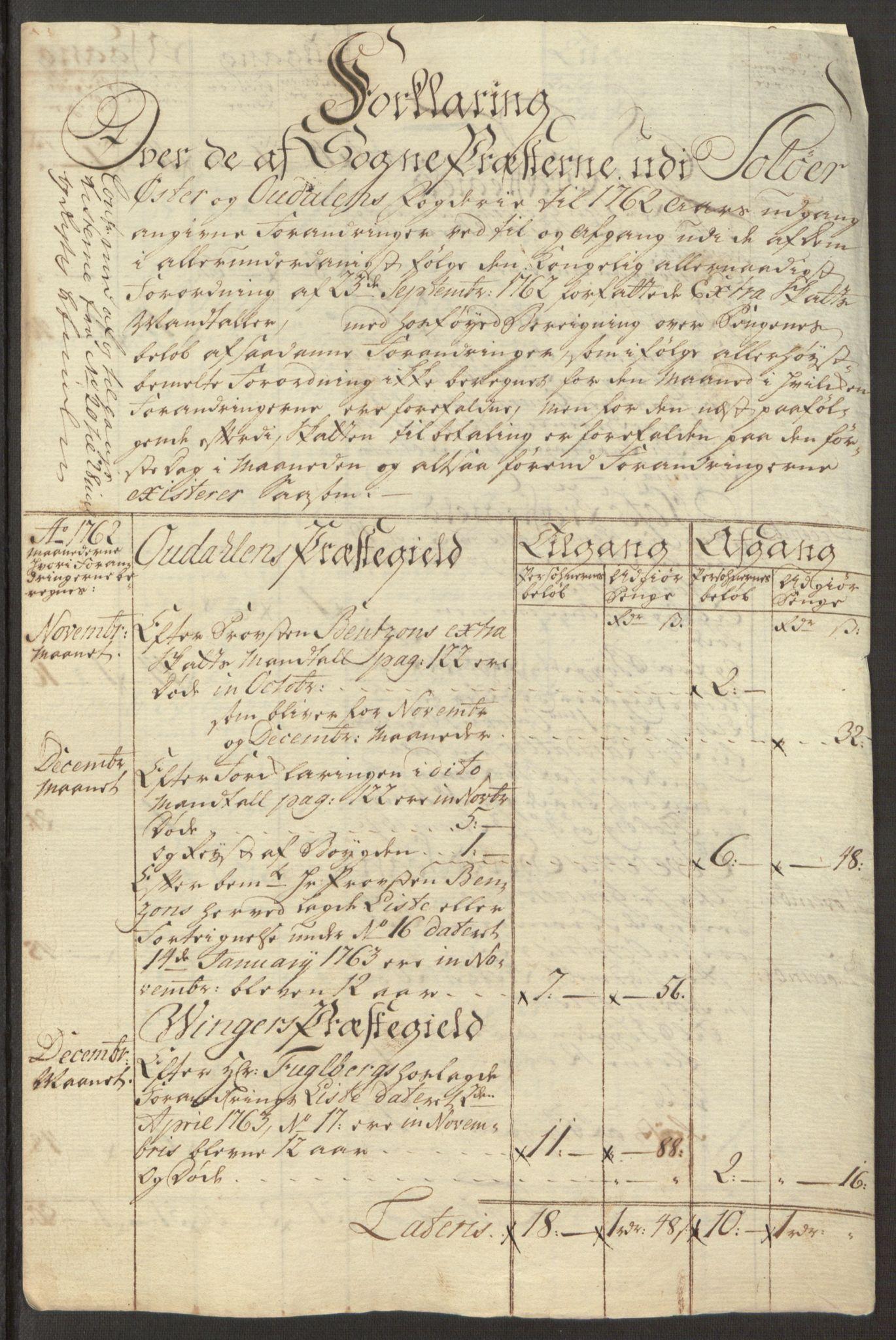 RA, Rentekammeret inntil 1814, Reviderte regnskaper, Fogderegnskap, R15/L1014: Ekstraskatten Østerdal, 1762-1764, s. 451