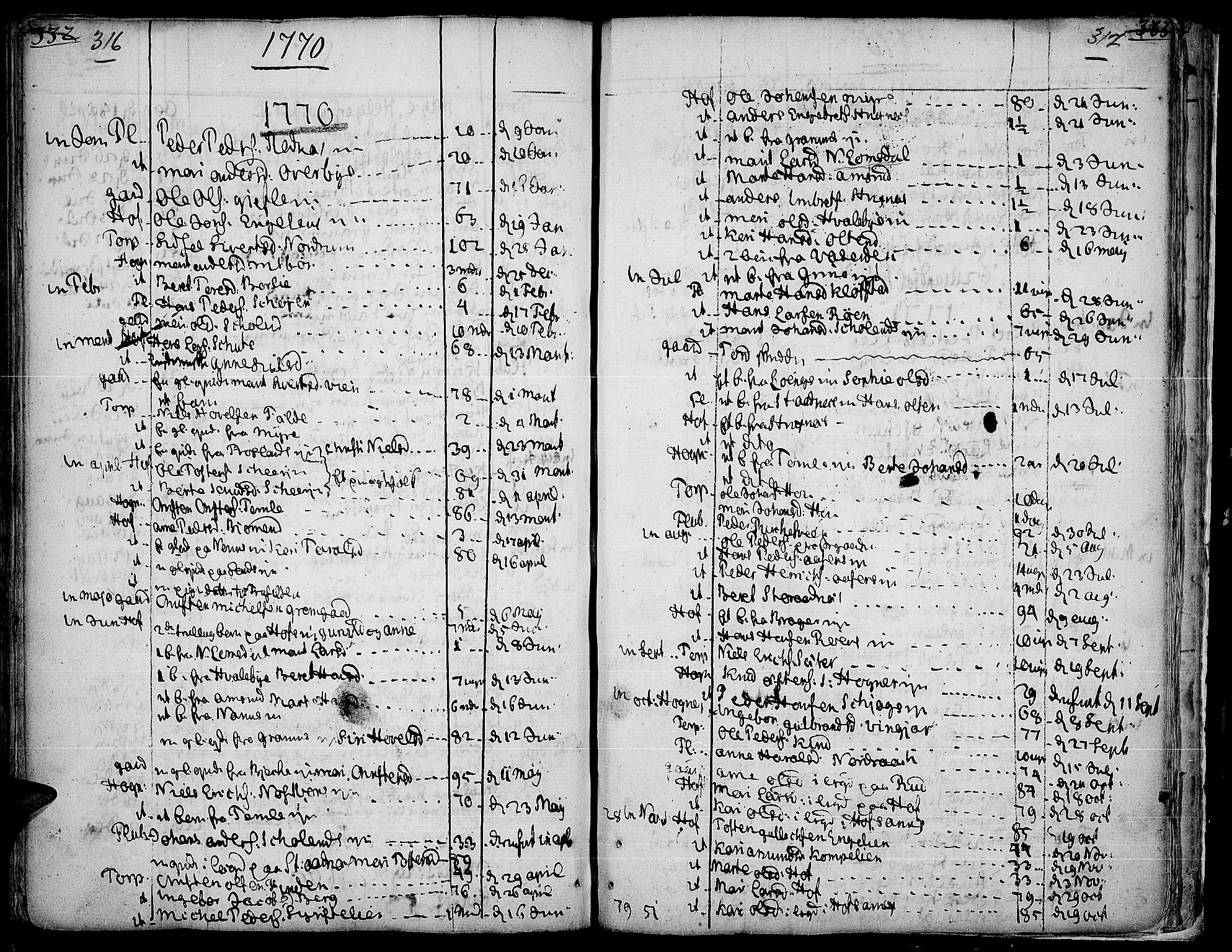SAH, Land prestekontor, Ministerialbok nr. 5, 1765-1784, s. 316-317