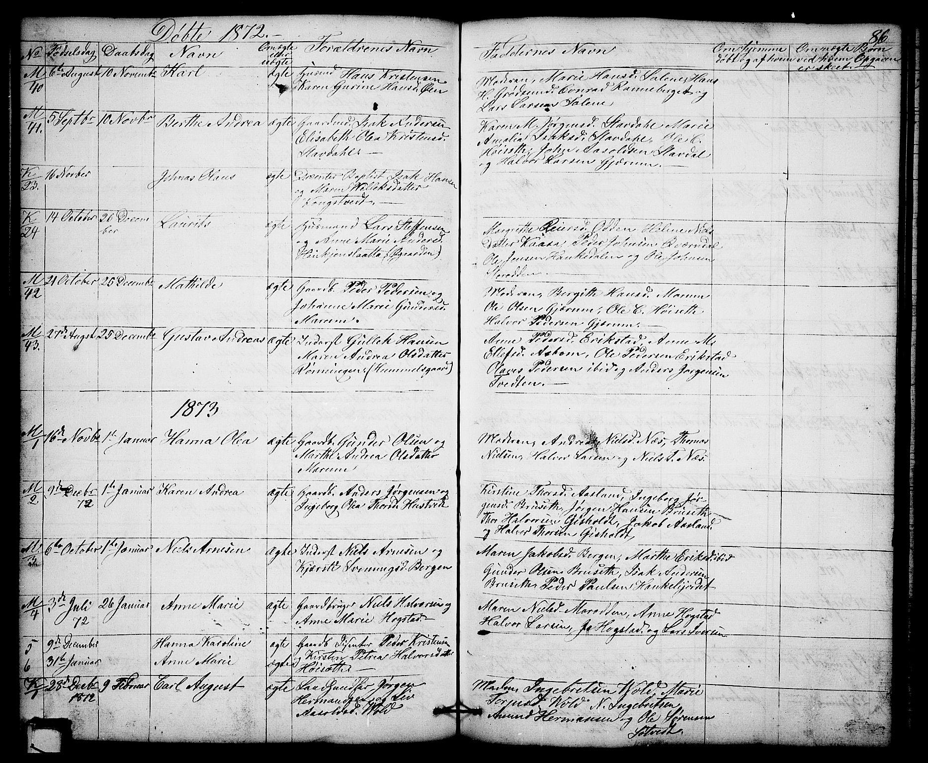 SAKO, Solum kirkebøker, G/Gb/L0002: Klokkerbok nr. II 2, 1859-1879, s. 86