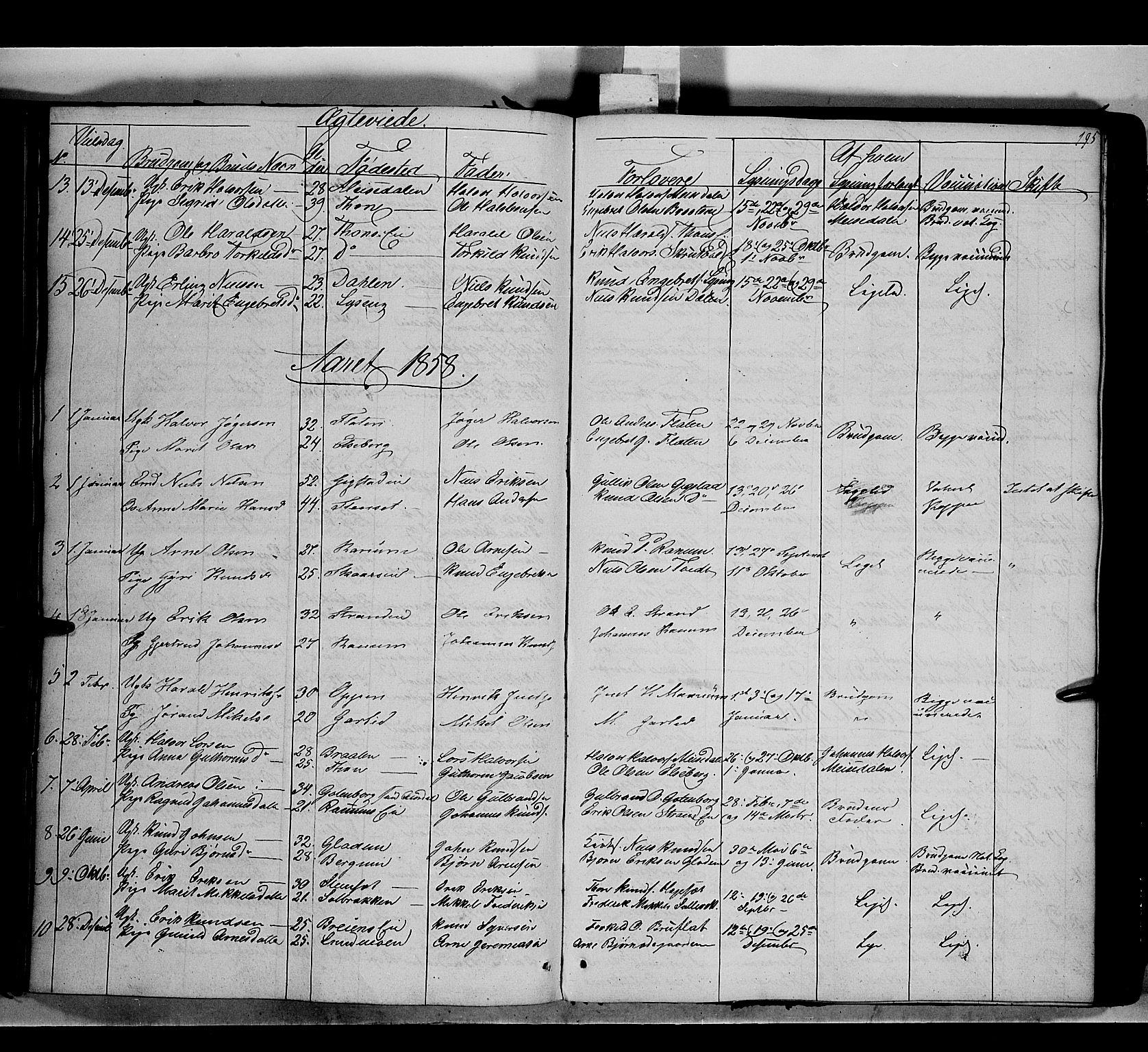 SAH, Nord-Aurdal prestekontor, Ministerialbok nr. 7, 1842-1863, s. 195