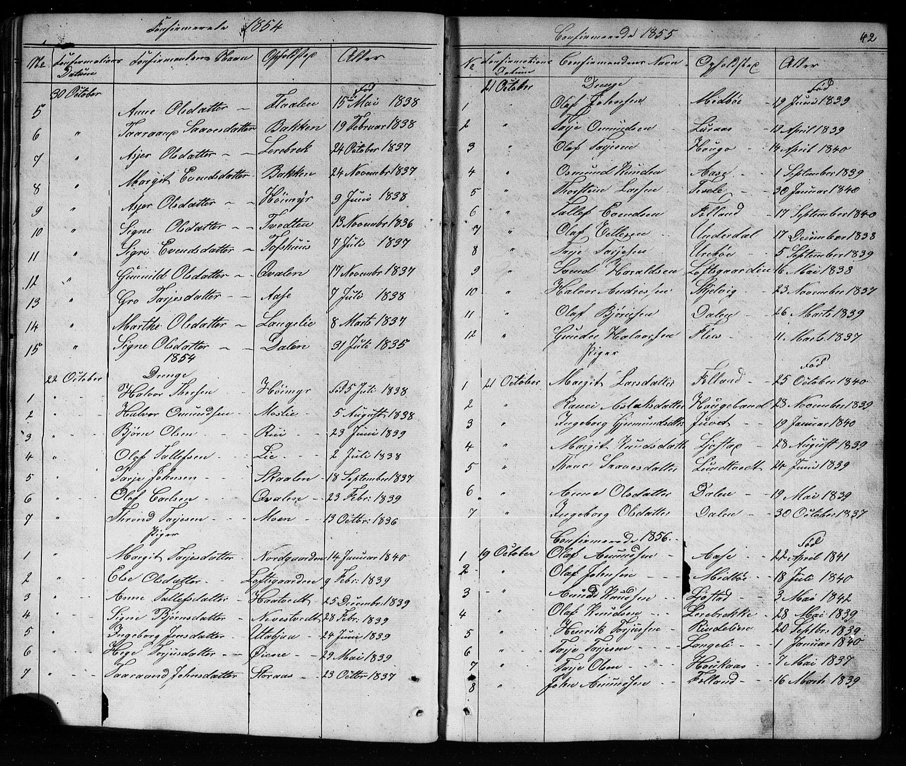 SAKO, Mo kirkebøker, G/Ga/L0001: Klokkerbok nr. I 1, 1851-1891, s. 42