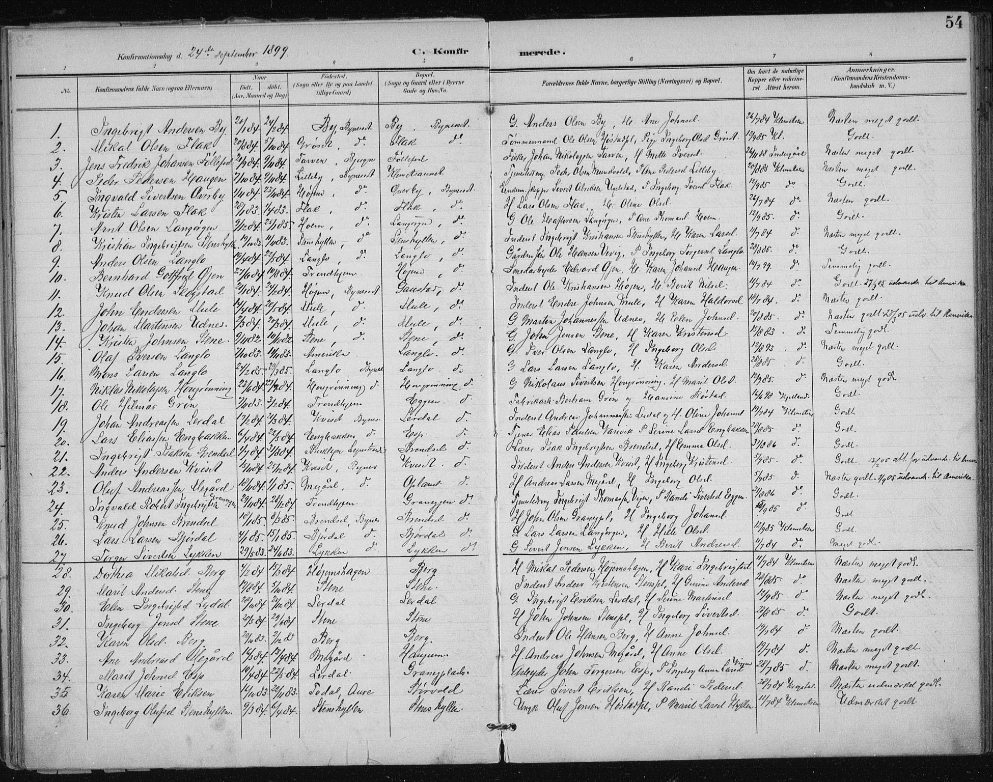 SAT, Ministerialprotokoller, klokkerbøker og fødselsregistre - Sør-Trøndelag, 612/L0380: Ministerialbok nr. 612A12, 1898-1907, s. 54