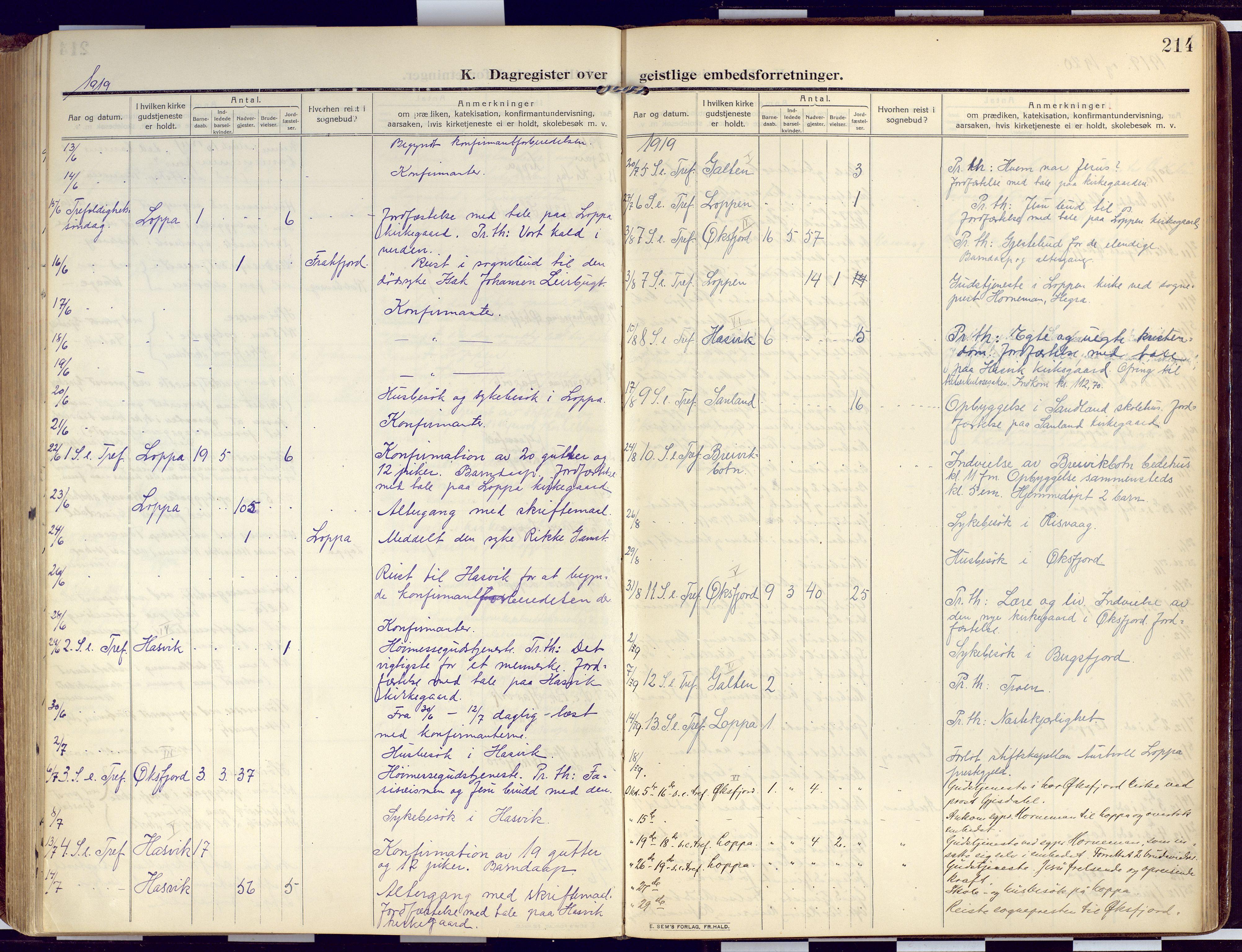 SATØ, Loppa sokneprestkontor, H/Ha/L0011kirke: Ministerialbok nr. 11, 1909-1919, s. 214