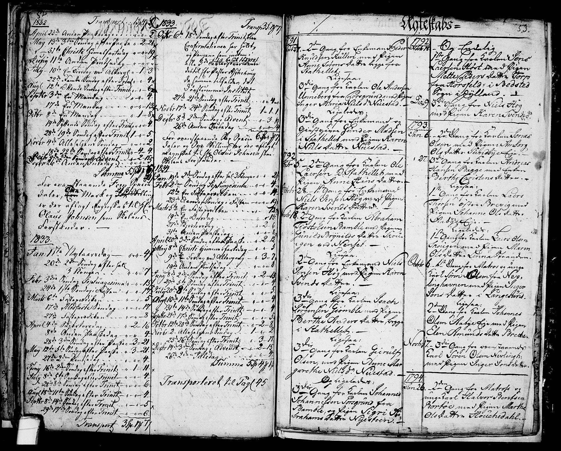 SAKO, Langesund kirkebøker, G/Ga/L0001: Klokkerbok nr. 1, 1783-1801, s. 52-53