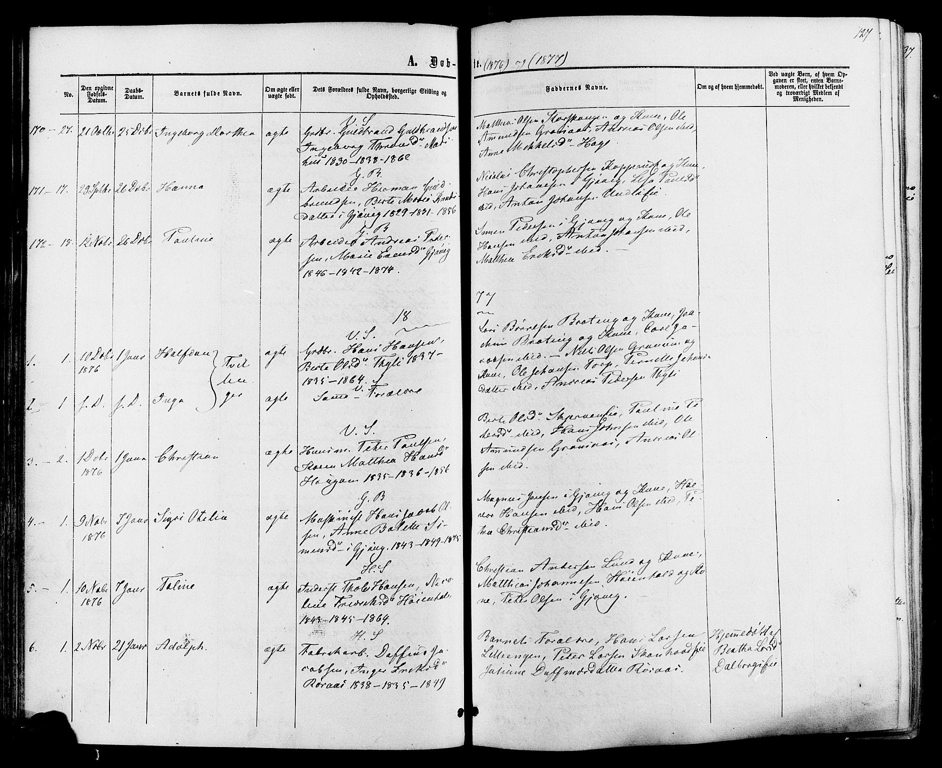 SAH, Vardal prestekontor, H/Ha/Haa/L0007: Ministerialbok nr. 7, 1867-1878, s. 127