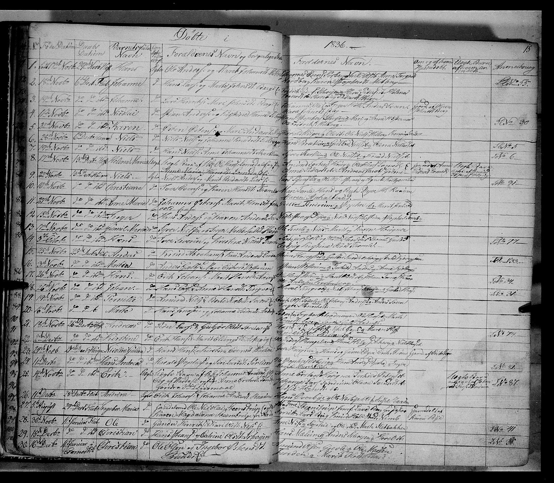 SAH, Land prestekontor, Klokkerbok nr. 2, 1833-1849, s. 15