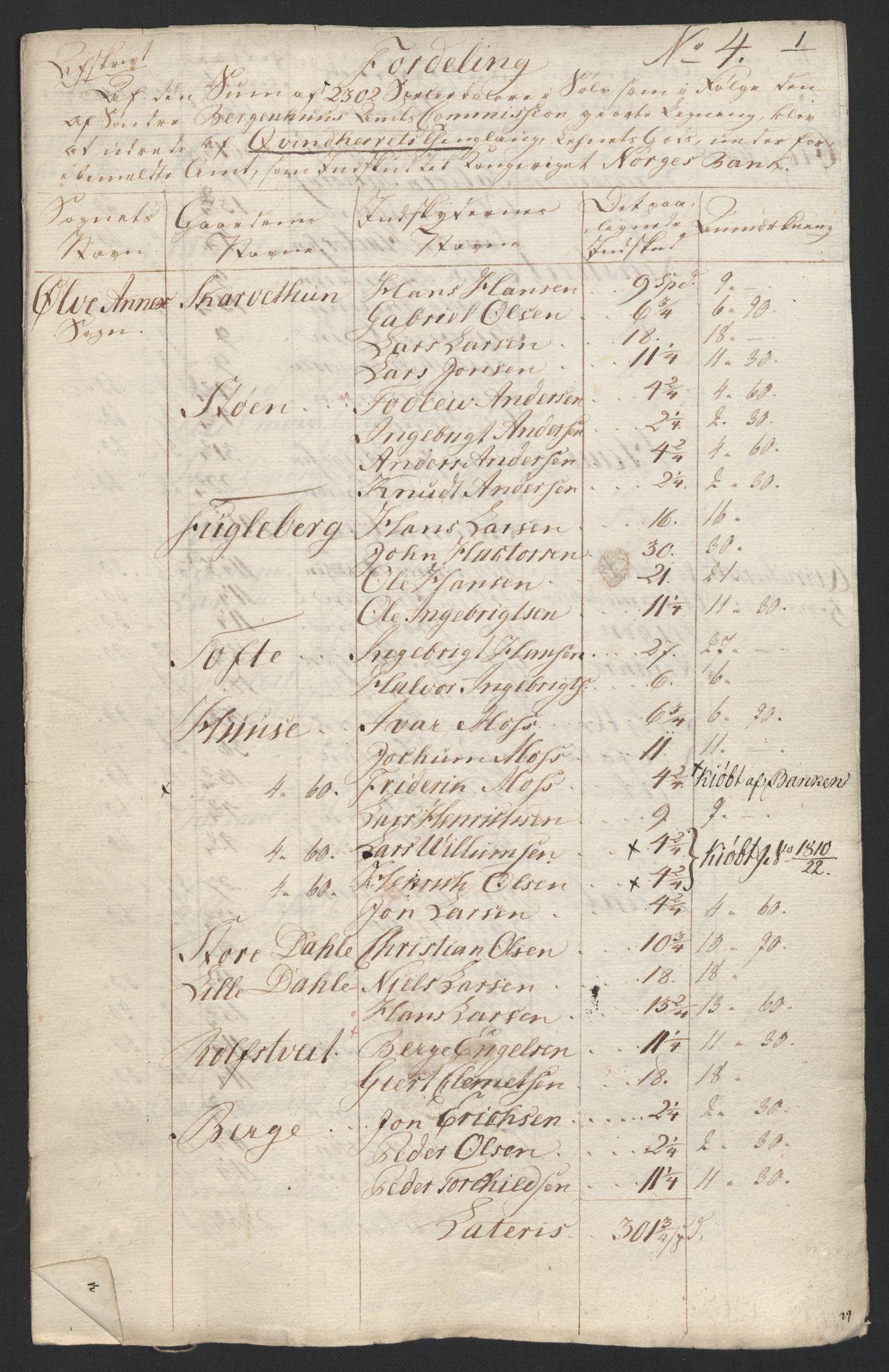 NOBA, Norges Bank/Sølvskatten 1816*, 1816, s. 48
