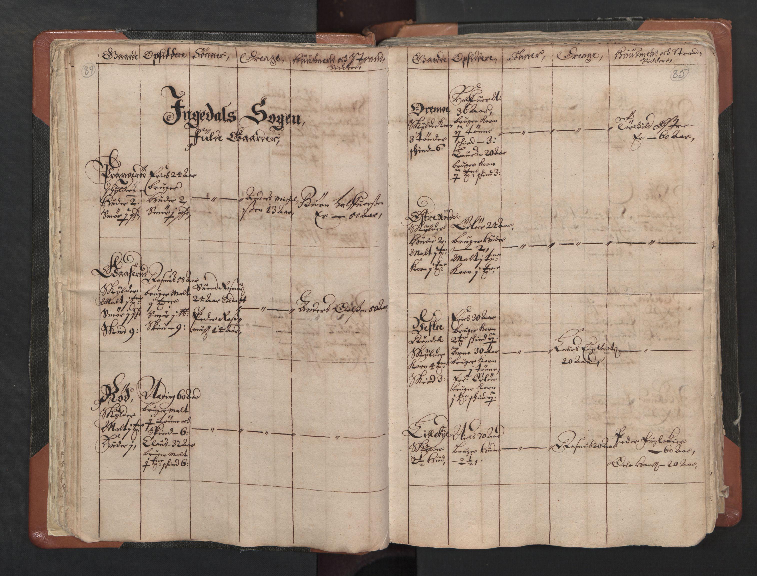 RA, Sogneprestenes manntall 1664-1666, nr. 1: Nedre Borgesyssel prosti, 1664-1666, s. 84-85