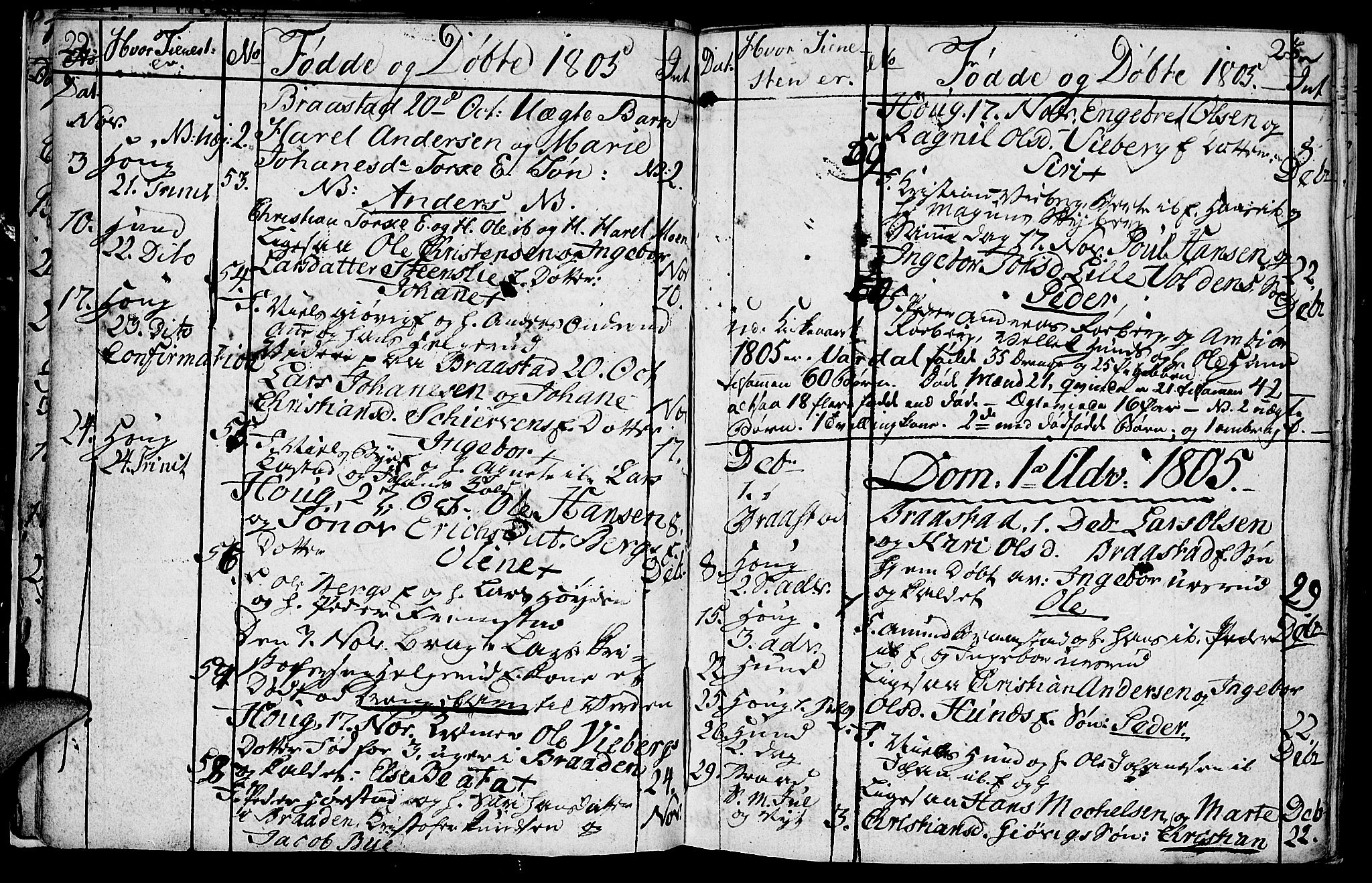 SAH, Vardal prestekontor, H/Ha/Hab/L0003: Klokkerbok nr. 3, 1803-1808, s. 22-23