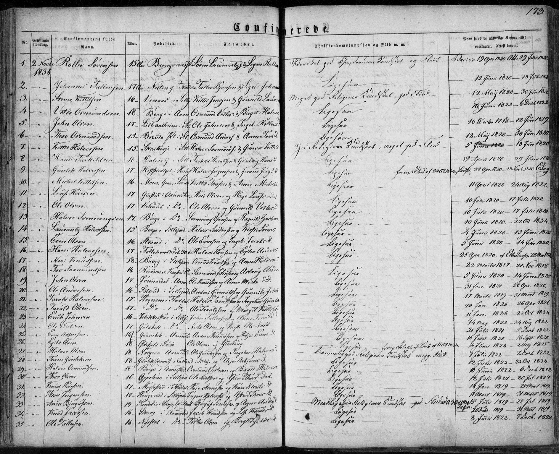 SAKO, Seljord kirkebøker, F/Fa/L0011: Ministerialbok nr. I 11, 1831-1849, s. 173
