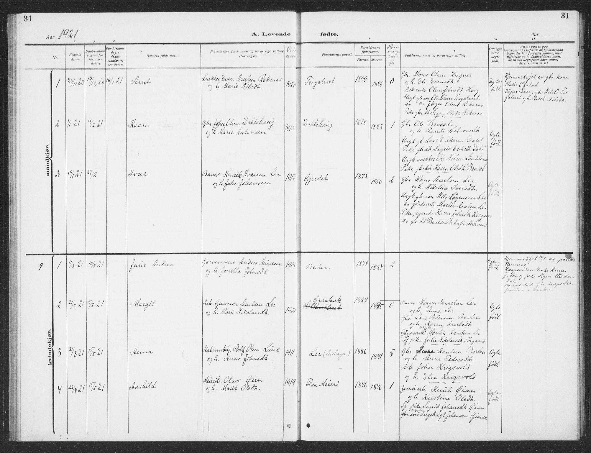 SAT, Ministerialprotokoller, klokkerbøker og fødselsregistre - Sør-Trøndelag, 693/L1124: Klokkerbok nr. 693C05, 1911-1941, s. 31