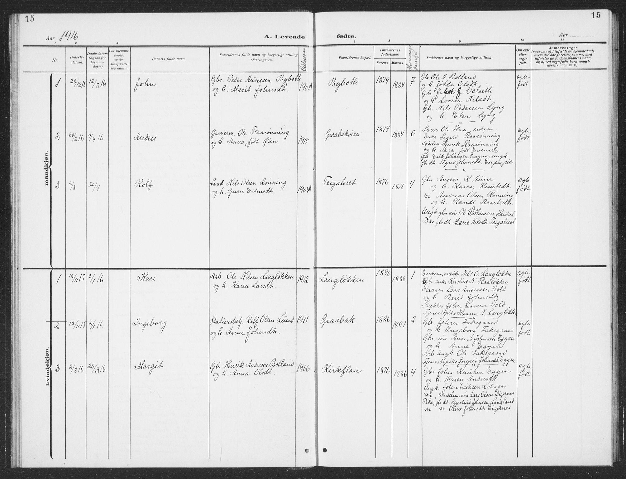 SAT, Ministerialprotokoller, klokkerbøker og fødselsregistre - Sør-Trøndelag, 693/L1124: Klokkerbok nr. 693C05, 1911-1941, s. 15