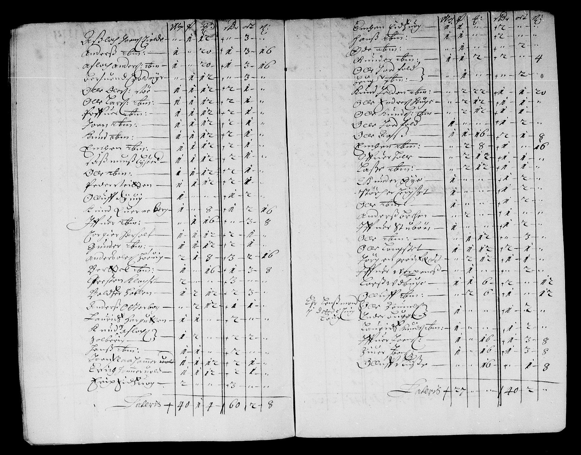 RA, Rentekammeret inntil 1814, Reviderte regnskaper, Stiftamtstueregnskaper, Trondheim stiftamt og Nordland amt, R/Re/L0048: Trondheim stiftamt og Nordland amt, 1677