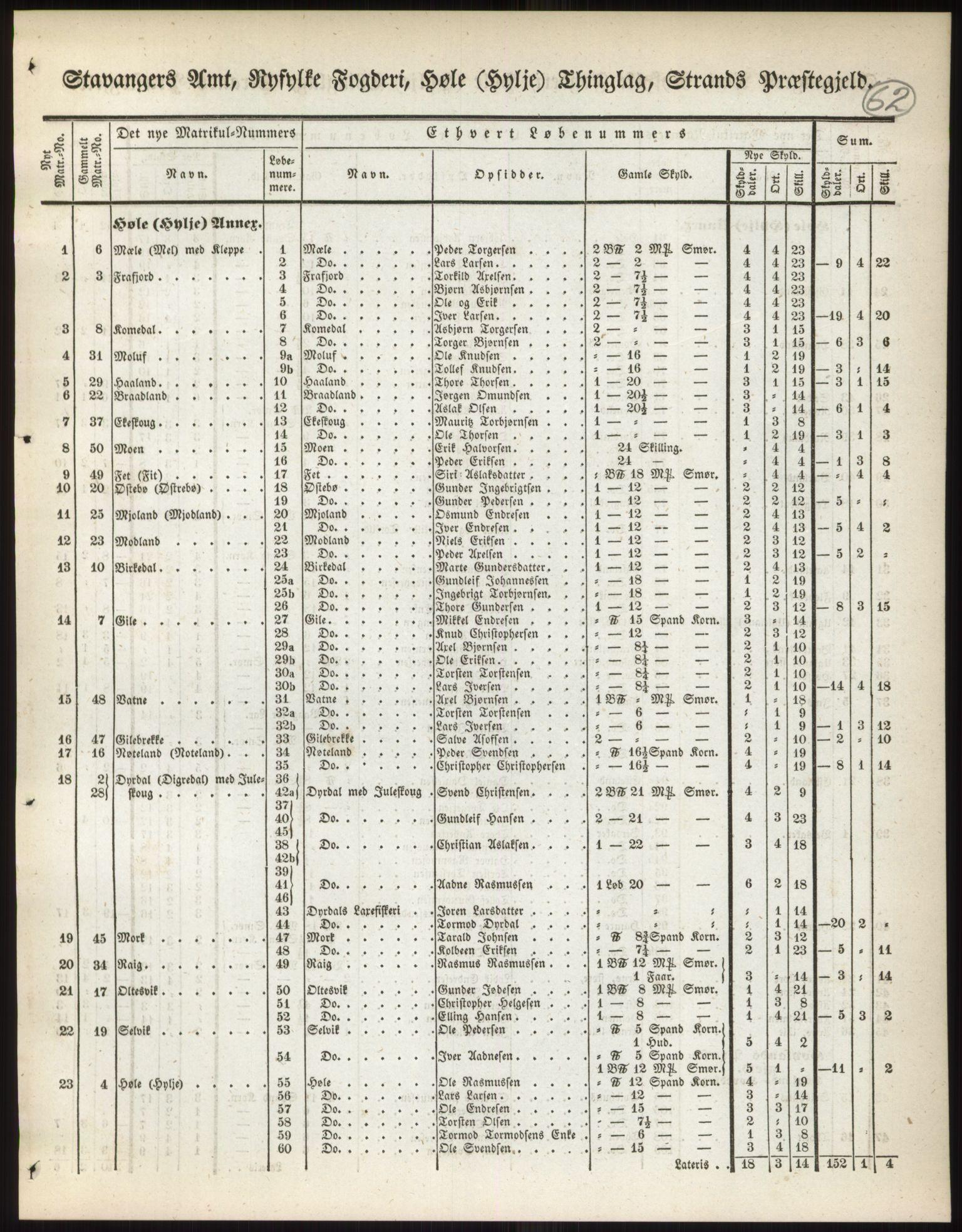 PUBL, Andre publikasjoner, -/Bind 10: Stavanger amt, 1838, s. 97