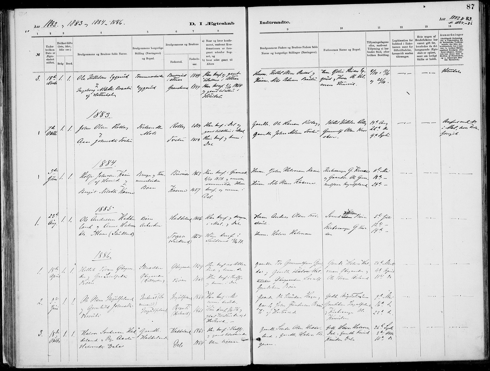 SAKO, Rjukan kirkebøker, F/Fa/L0001: Ministerialbok nr. 1, 1878-1912, s. 87