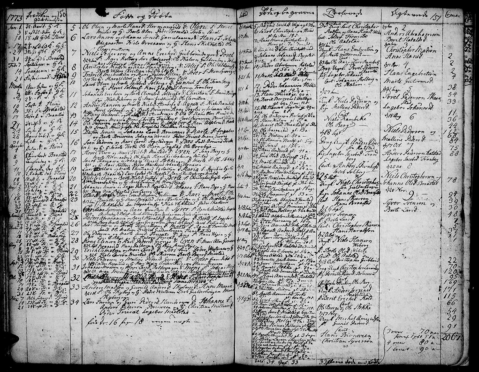 SAH, Vardal prestekontor, H/Ha/Haa/L0002: Ministerialbok nr. 2, 1748-1776, s. 150-151