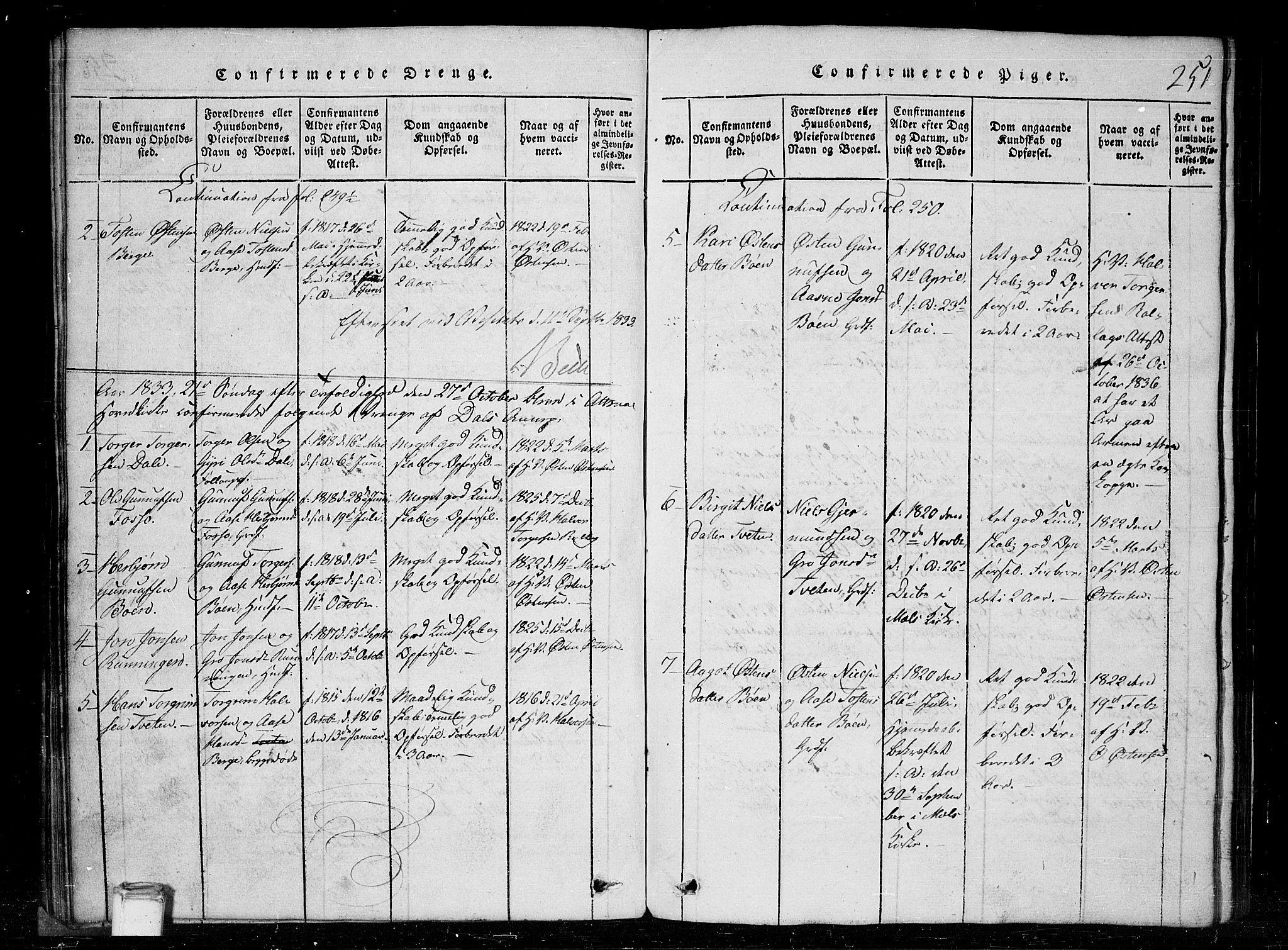 SAKO, Tinn kirkebøker, G/Gc/L0001: Klokkerbok nr. III 1, 1815-1879, s. 251