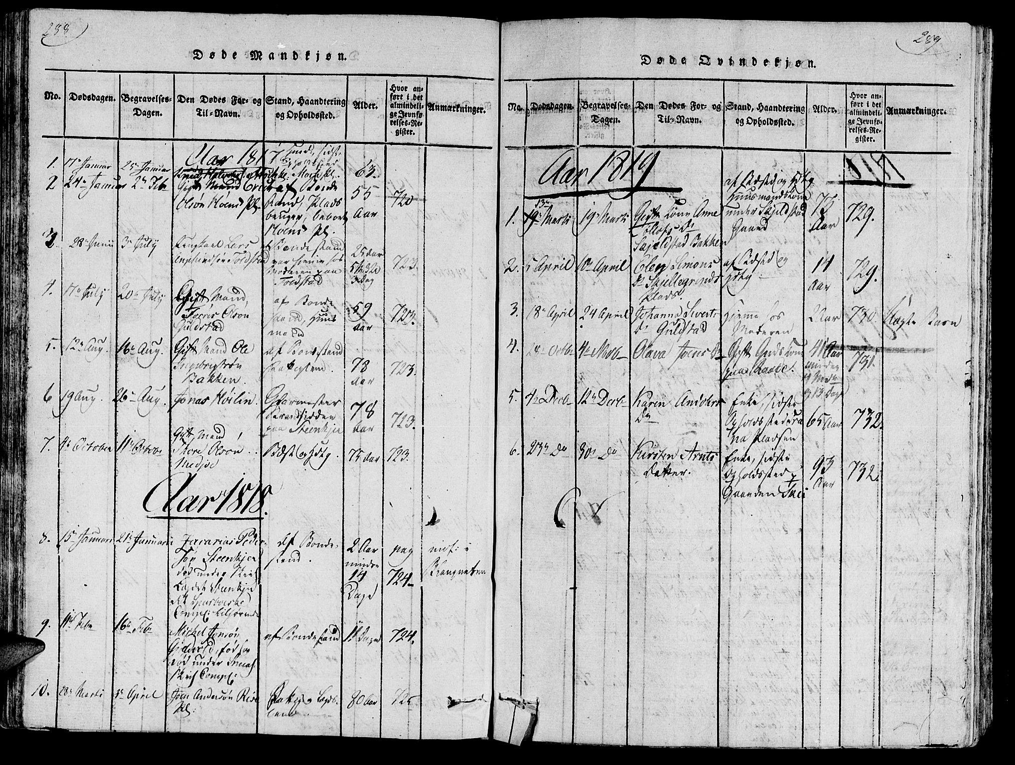 SAT, Ministerialprotokoller, klokkerbøker og fødselsregistre - Nord-Trøndelag, 735/L0333: Ministerialbok nr. 735A04 /2, 1816-1825, s. 288-289