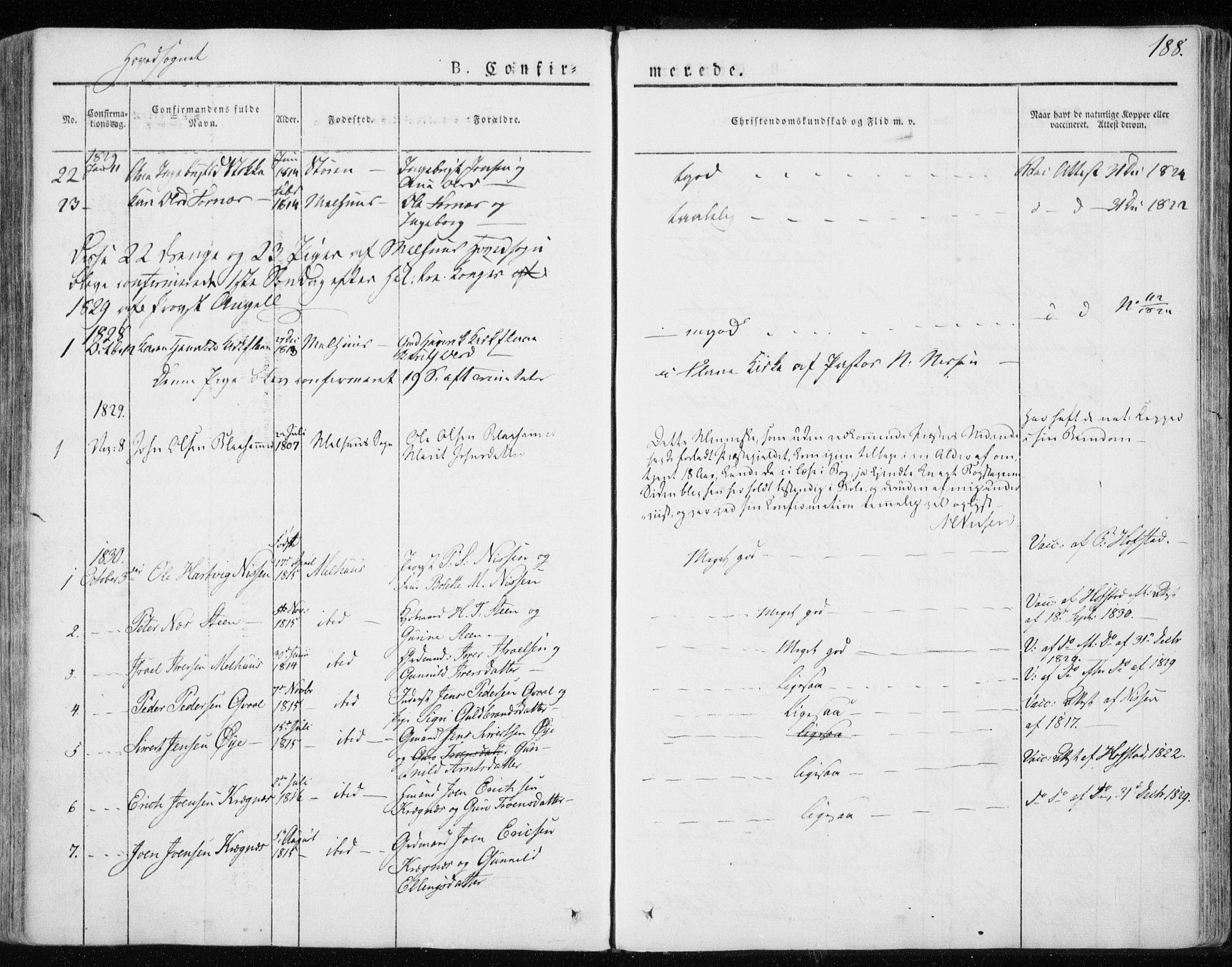 SAT, Ministerialprotokoller, klokkerbøker og fødselsregistre - Sør-Trøndelag, 691/L1069: Ministerialbok nr. 691A04, 1826-1841, s. 188