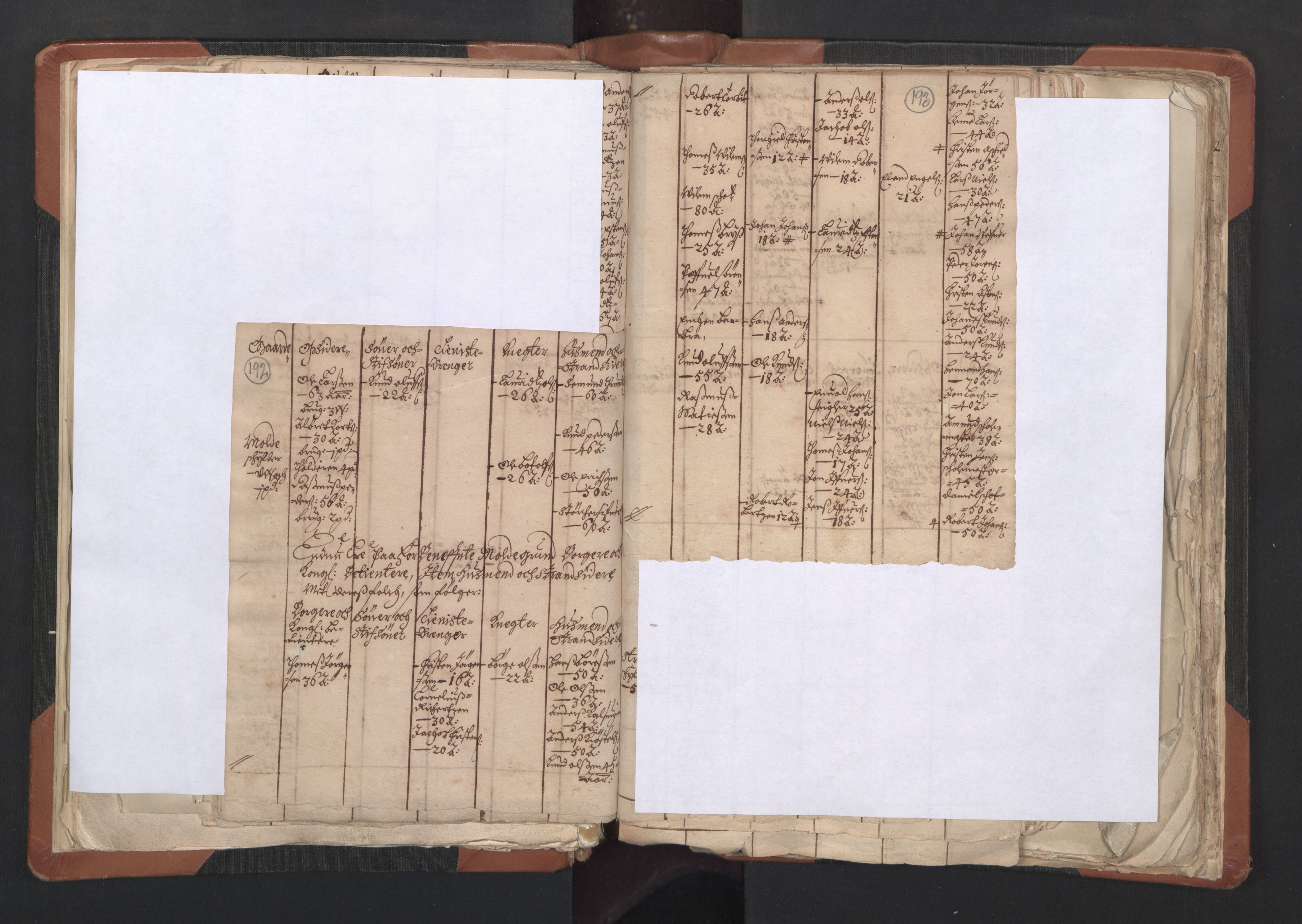 RA, Sogneprestenes manntall 1664-1666, nr. 27: Romsdal prosti, 1664-1666, s. 192-193