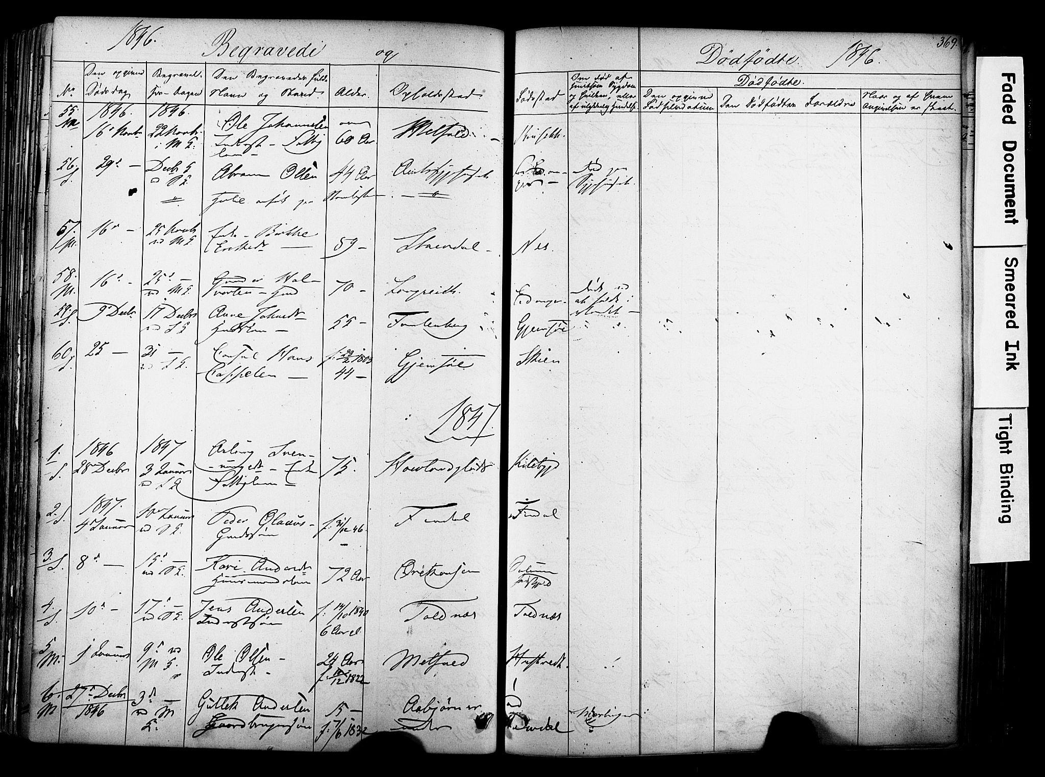 SAKO, Solum kirkebøker, F/Fa/L0006: Ministerialbok nr. I 6, 1844-1855, s. 369