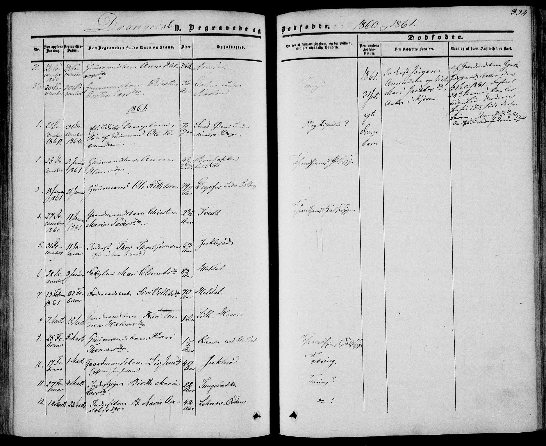 SAKO, Drangedal kirkebøker, F/Fa/L0008: Ministerialbok nr. 8, 1857-1871, s. 334