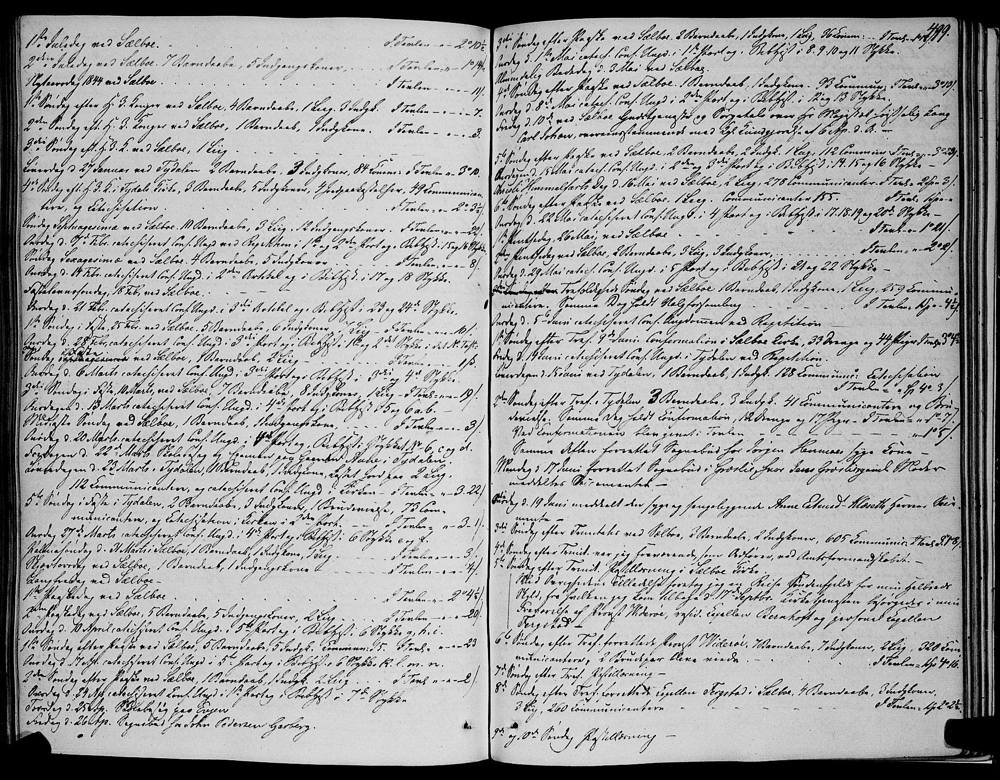SAT, Ministerialprotokoller, klokkerbøker og fødselsregistre - Sør-Trøndelag, 695/L1145: Ministerialbok nr. 695A06 /1, 1843-1859, s. 499