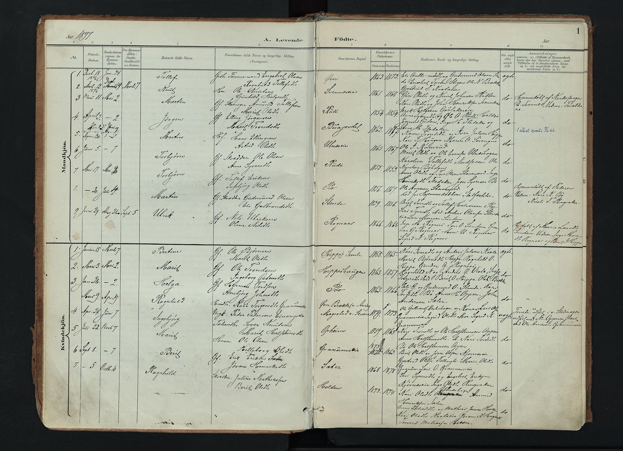 SAH, Nord-Aurdal prestekontor, Ministerialbok nr. 17, 1897-1926, s. 1