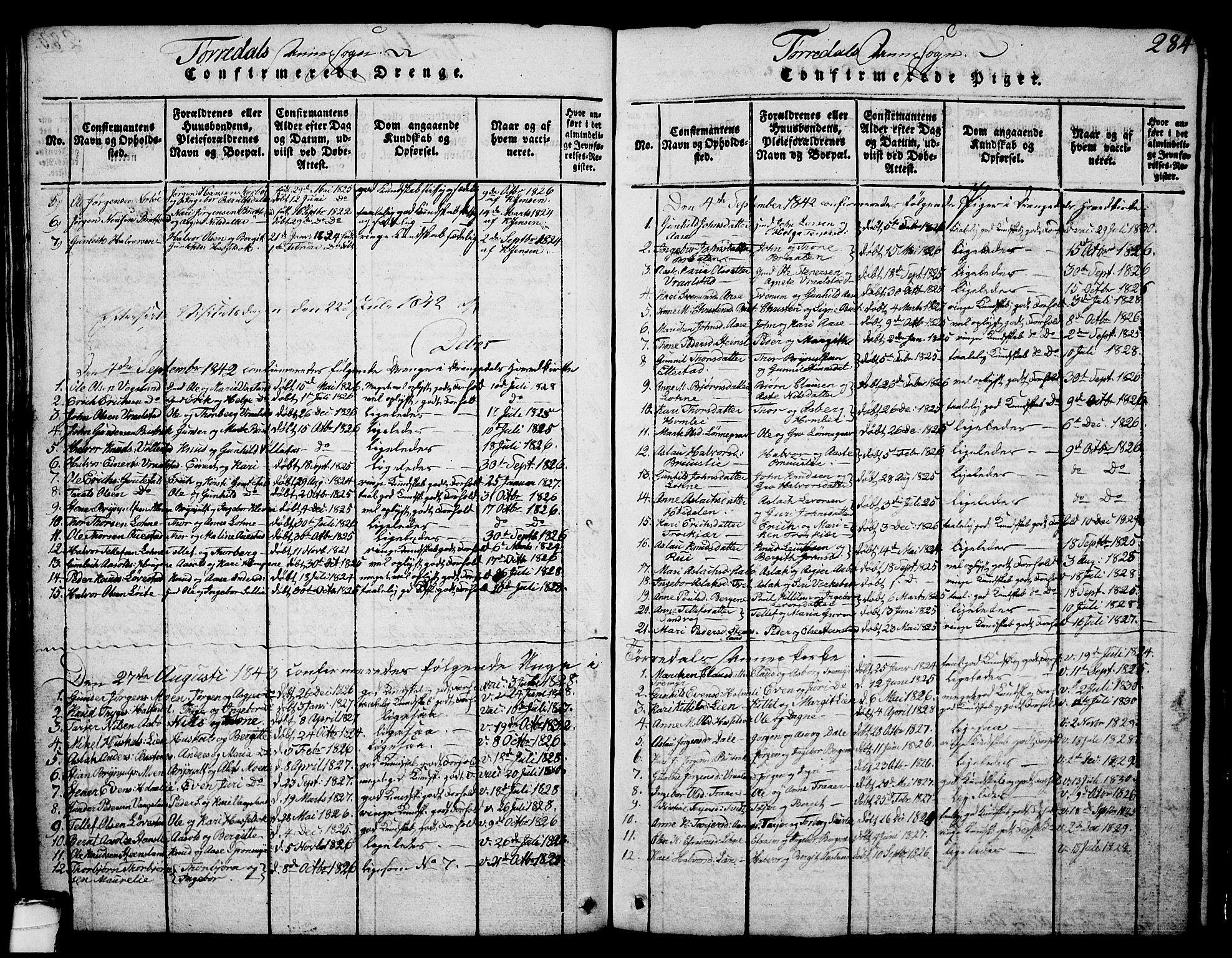 SAKO, Drangedal kirkebøker, G/Ga/L0001: Klokkerbok nr. I 1 /2, 1814-1856, s. 284