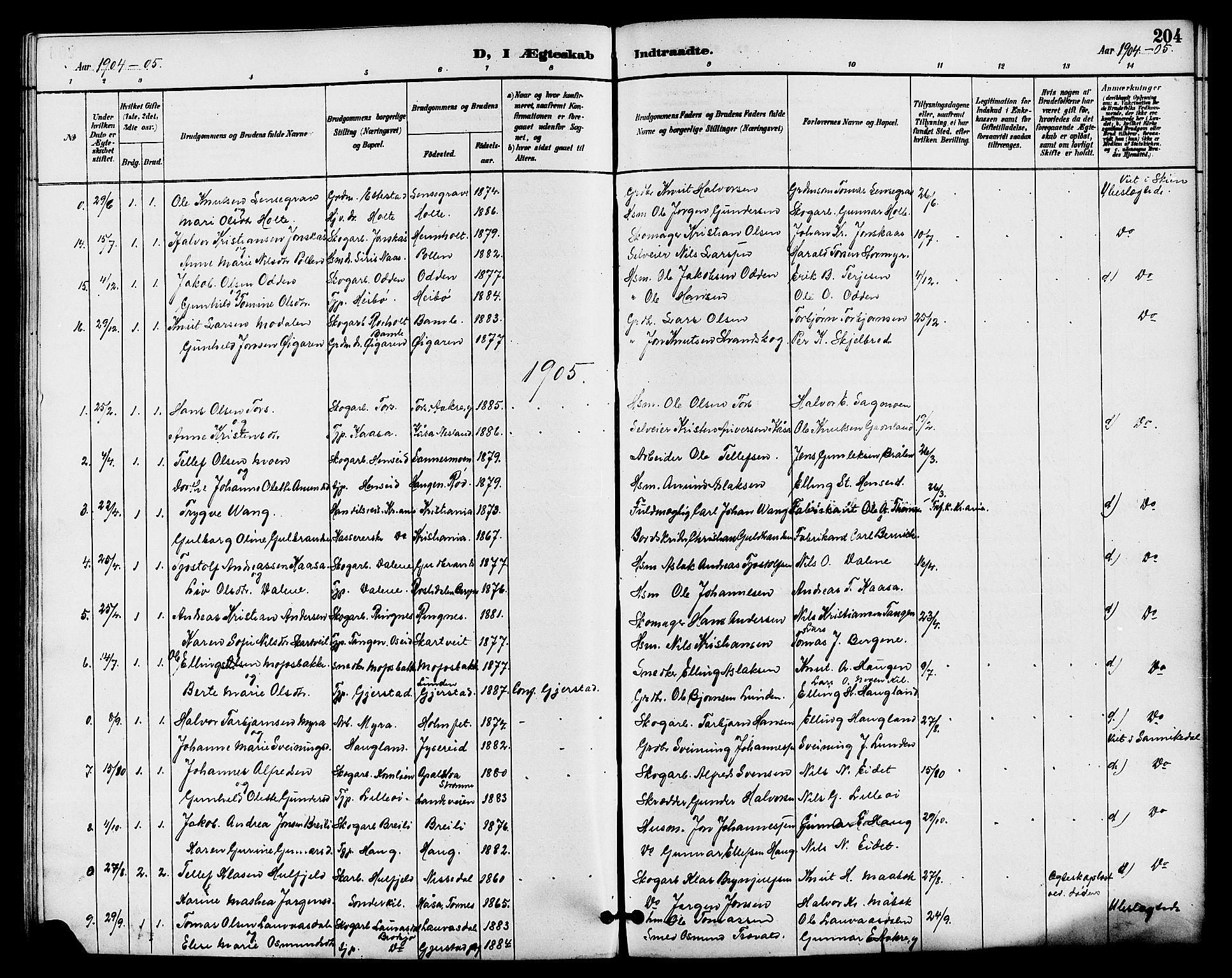 SAKO, Drangedal kirkebøker, G/Ga/L0003: Klokkerbok nr. I 3, 1887-1906, s. 204