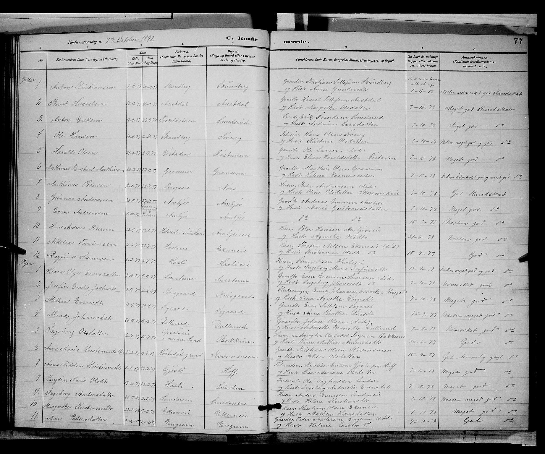 SAH, Biri prestekontor, Klokkerbok nr. 3, 1892-1905, s. 77