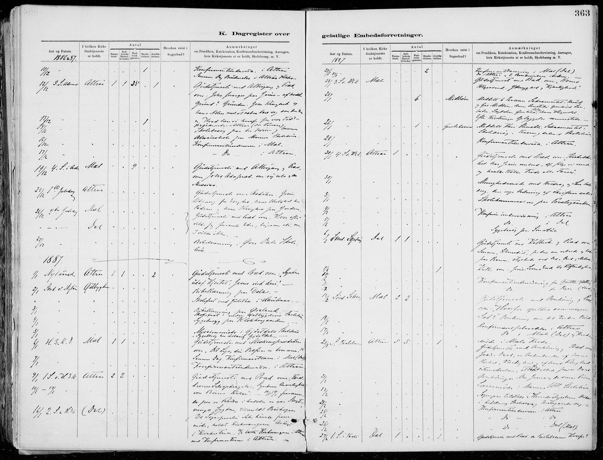 SAKO, Tinn kirkebøker, F/Fa/L0007: Ministerialbok nr. I 7, 1878-1922, s. 363