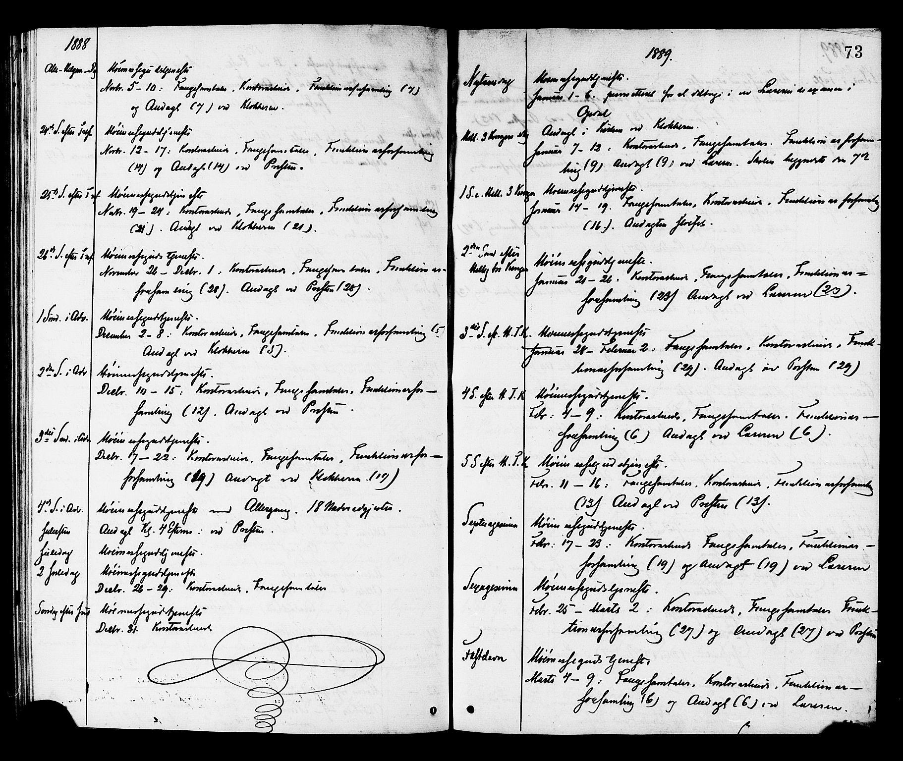 SAT, Ministerialprotokoller, klokkerbøker og fødselsregistre - Sør-Trøndelag, 624/L0482: Ministerialbok nr. 624A03, 1870-1918, s. 73